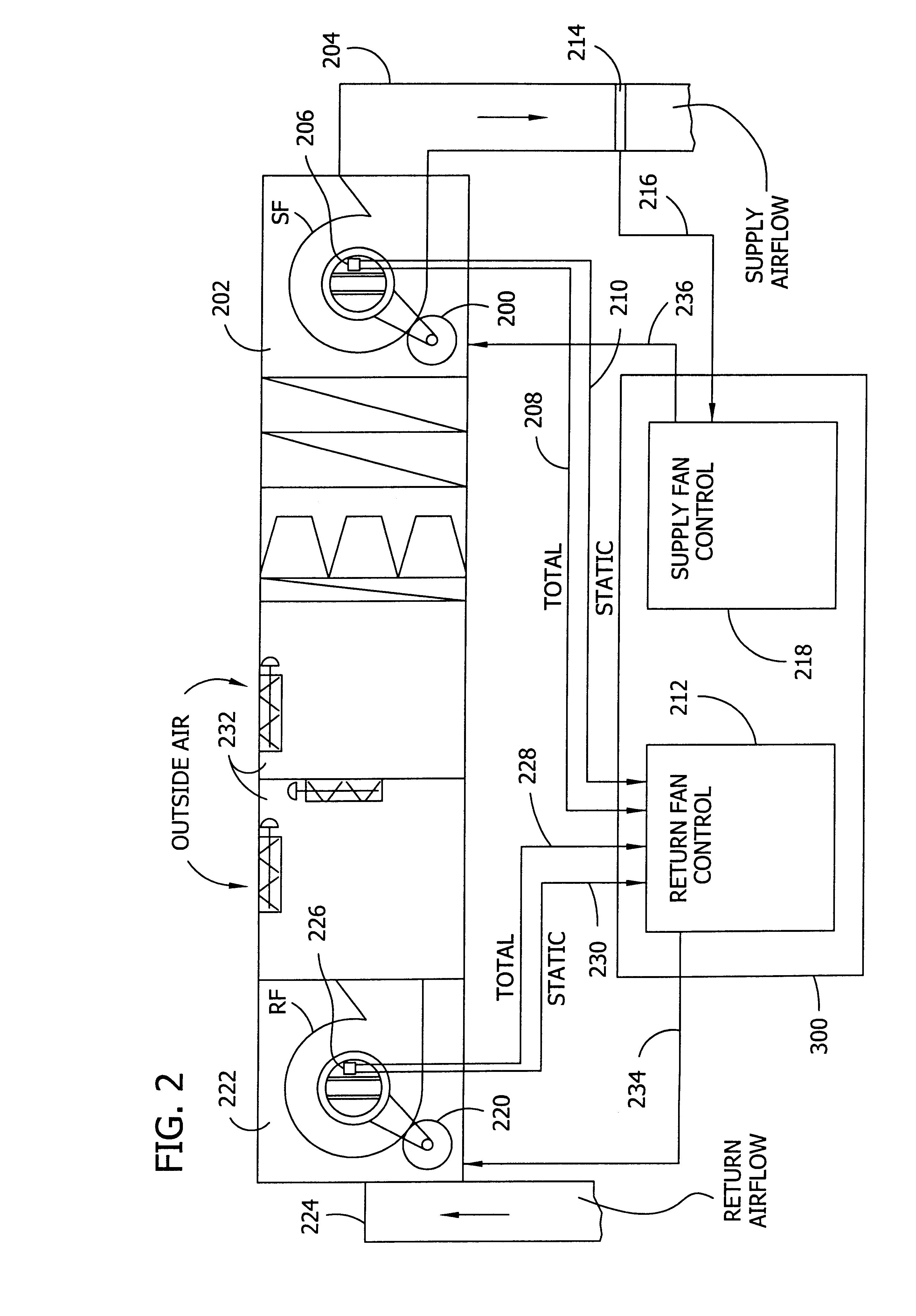 patent us6227961 - hvac custom control system
