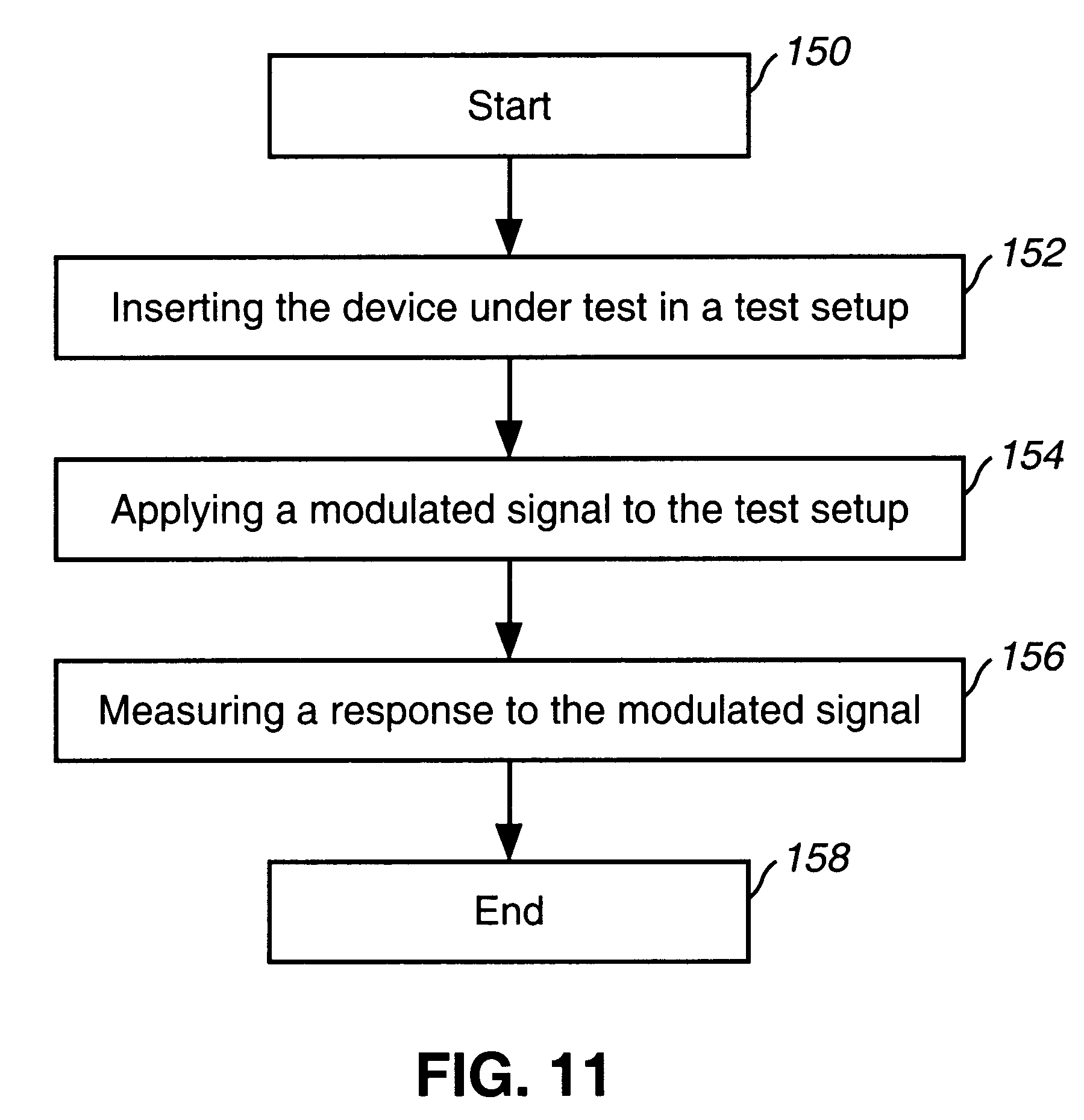 Device Under Test : Patent us method of characterizing a device under