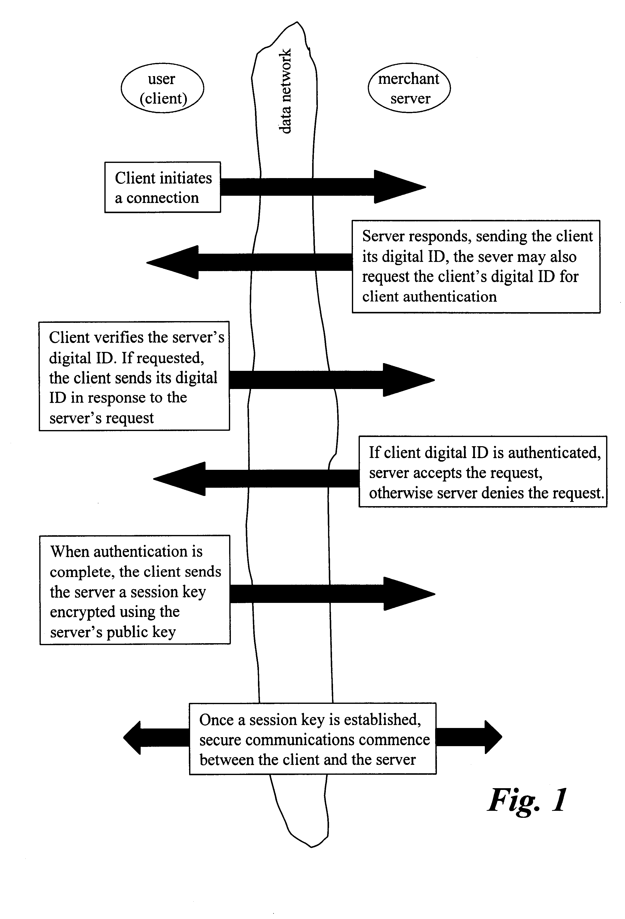 Key factors to consider when choosing web server software wml cloud - Patent Drawing