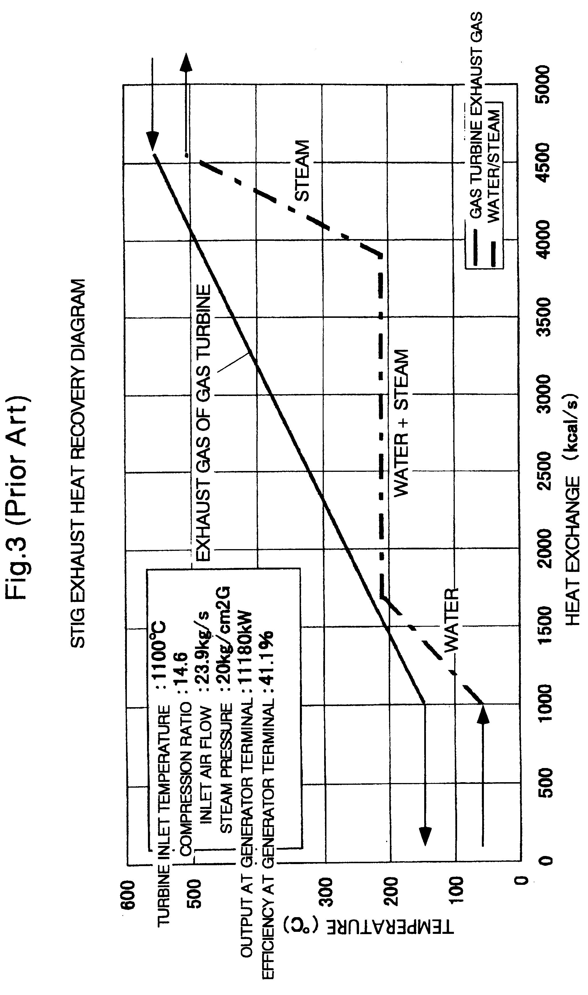 Patente US Dual pressure stem injection partial
