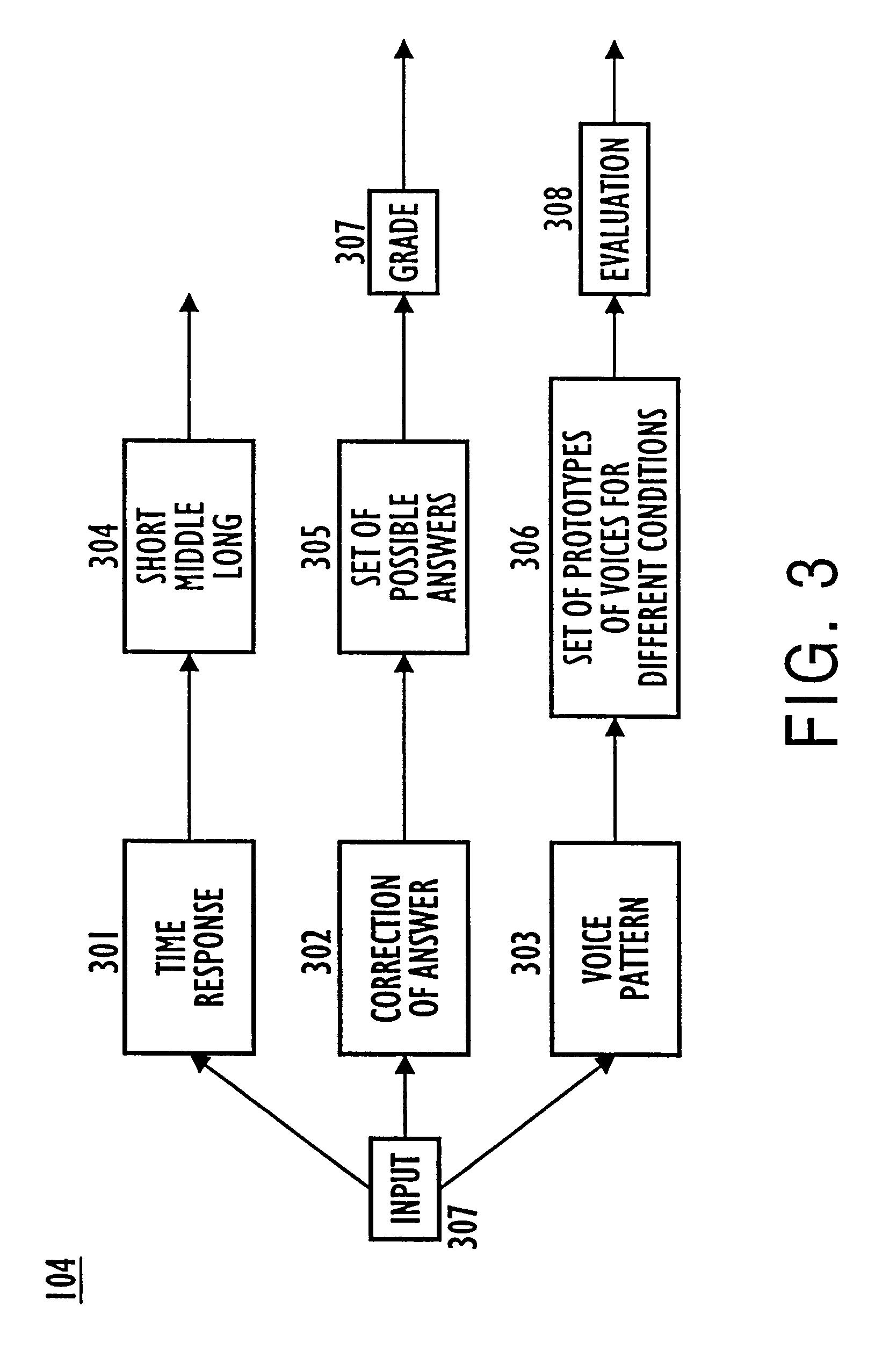 patent us6236968 - sleep prevention dialog based car system