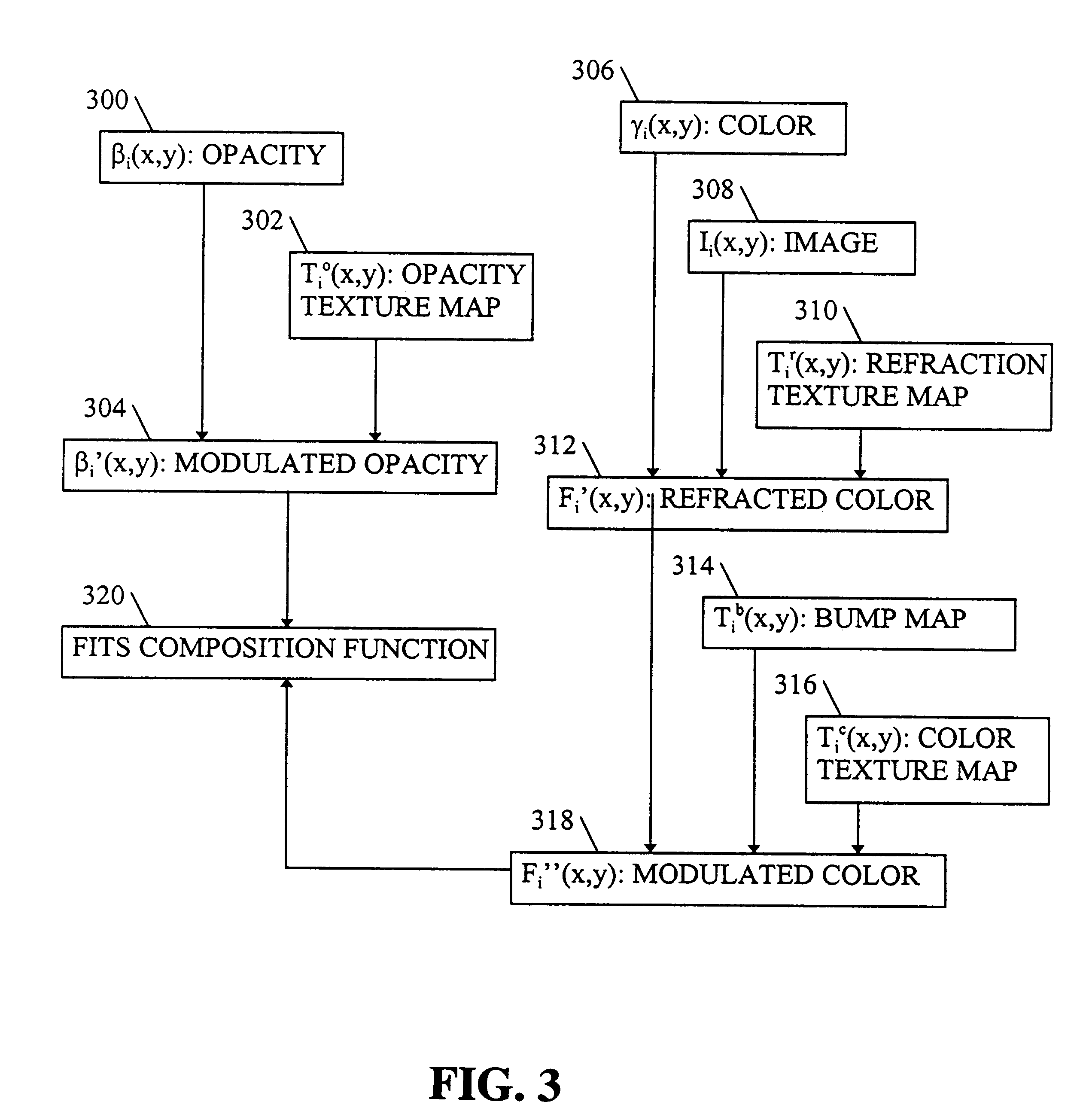 Patent US6239807 - Method and system for multi-resolution ...