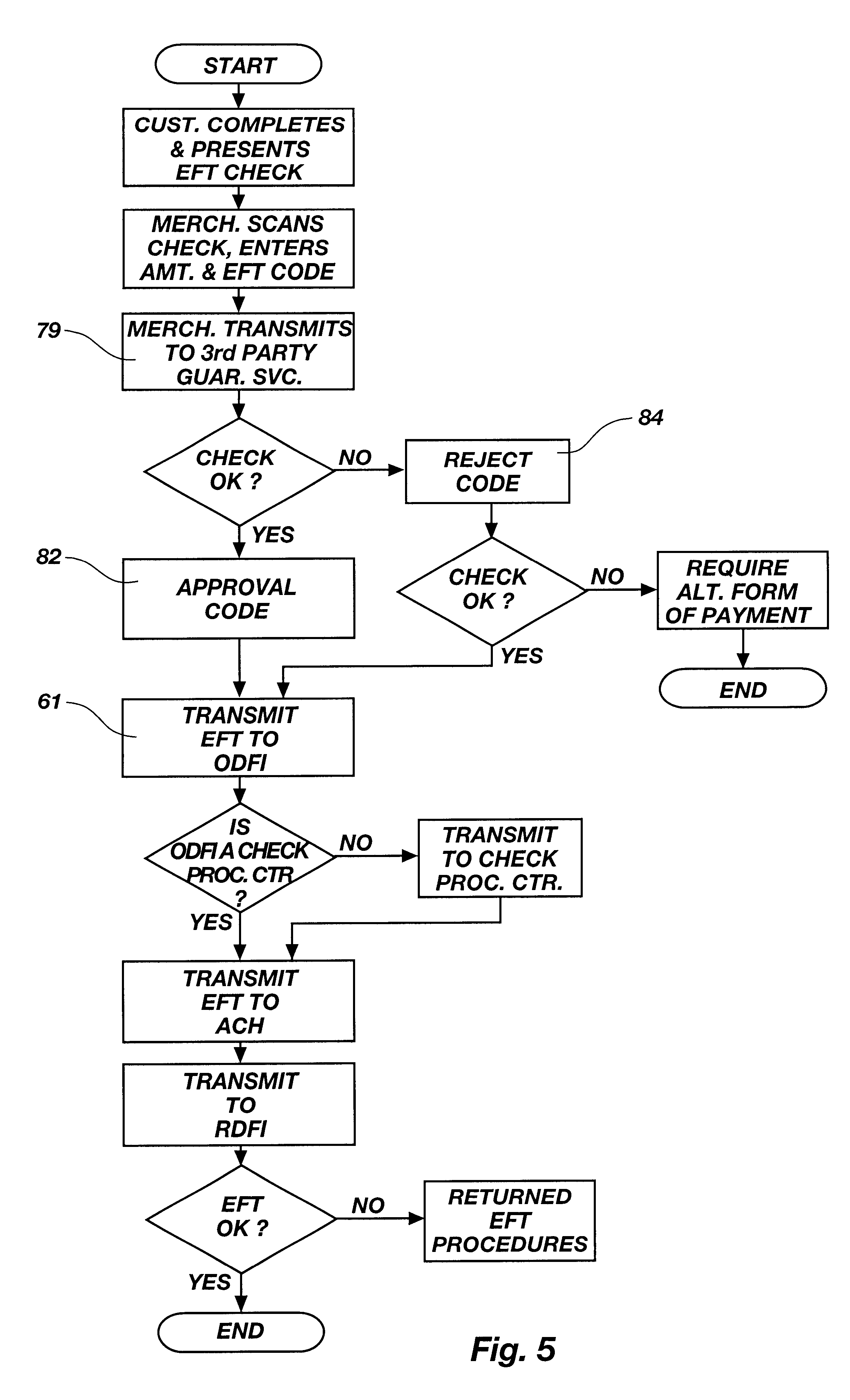 Patent US6243689 - System and method for authorizing electronic ...