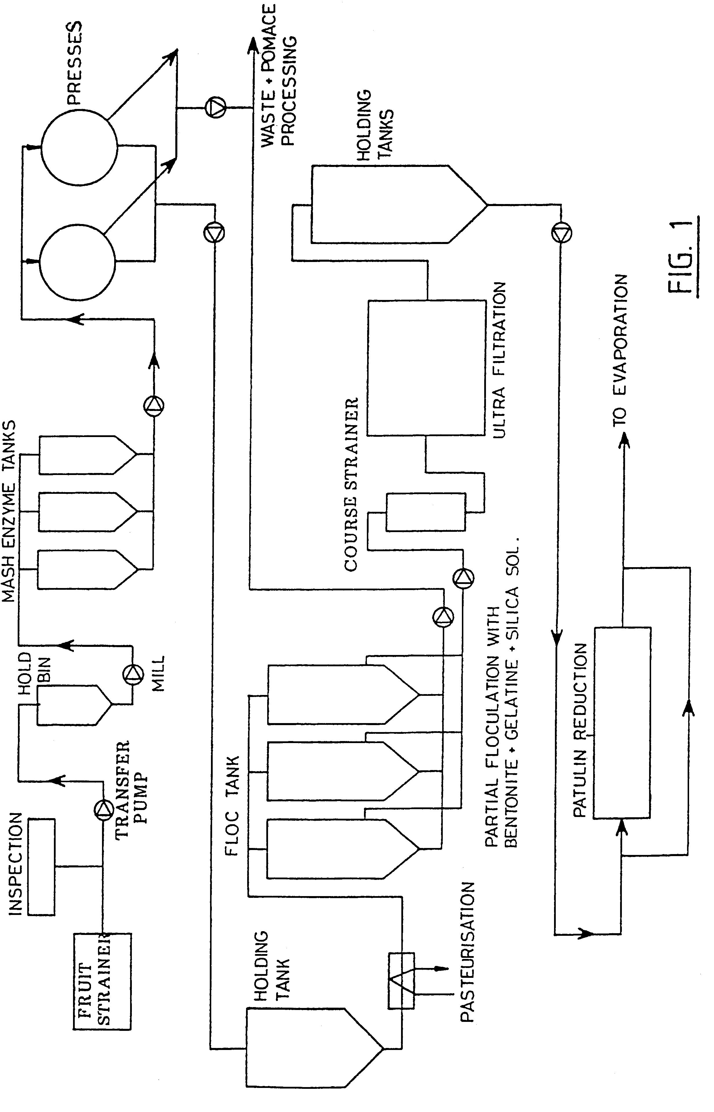 yakult process flow diagram blueraritan info rh blueraritan info Engineering Process Flow Diagram Engineering Process Flow Diagram