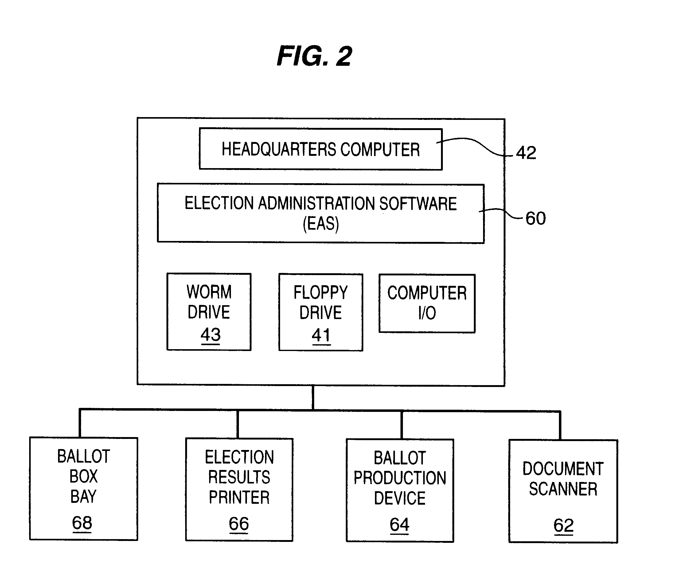 computerized voting system And if the election management system computer is targeted by attackers and infected, that infection can spread to the memory cards that are going to program all of the voting machines in that.