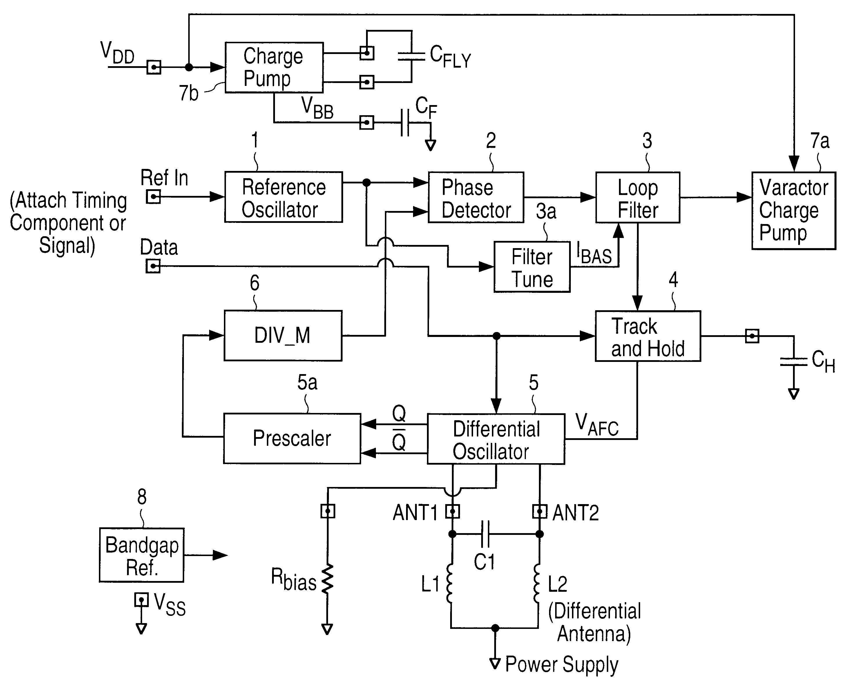 Patent Us6253068 Fully Integrated All Cmos Am Transmitter With Circuit Diagram Drawing