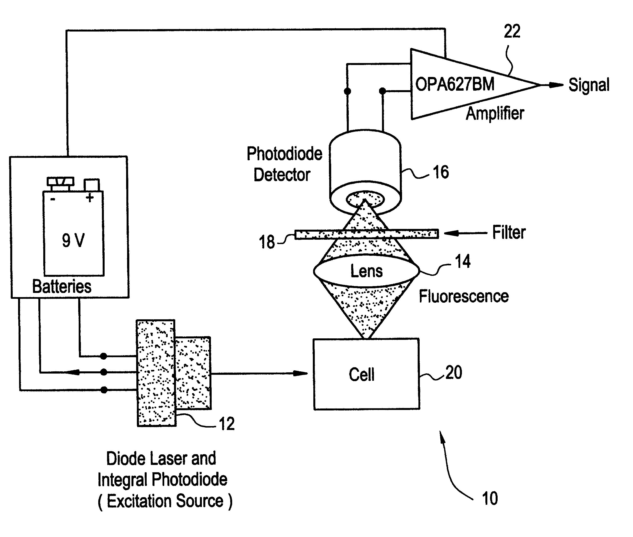 patent us6255118