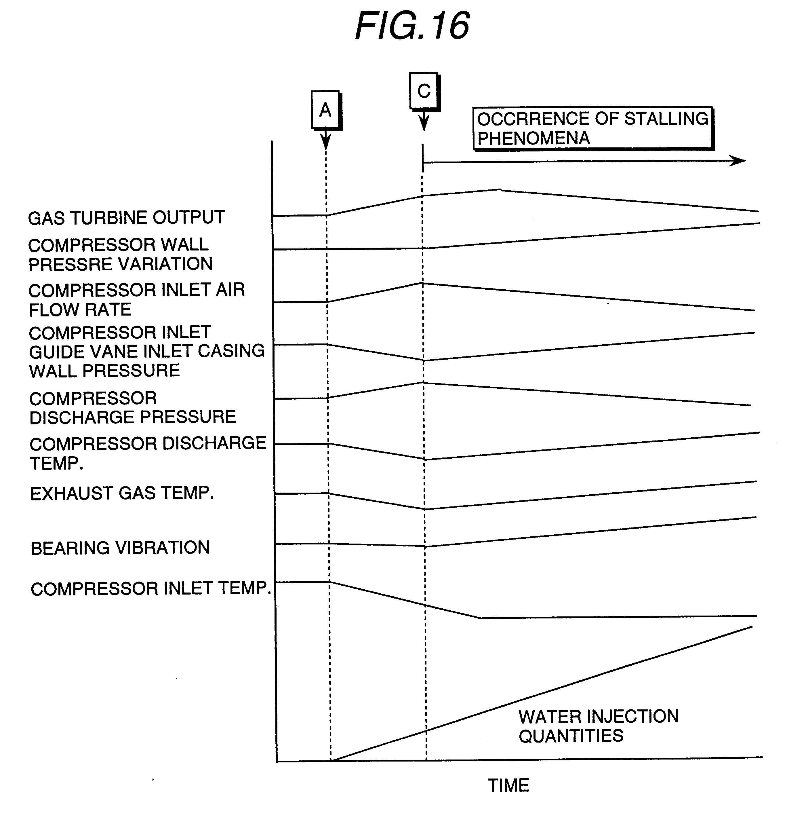 Patent US Gas turbine Google Patentsuche