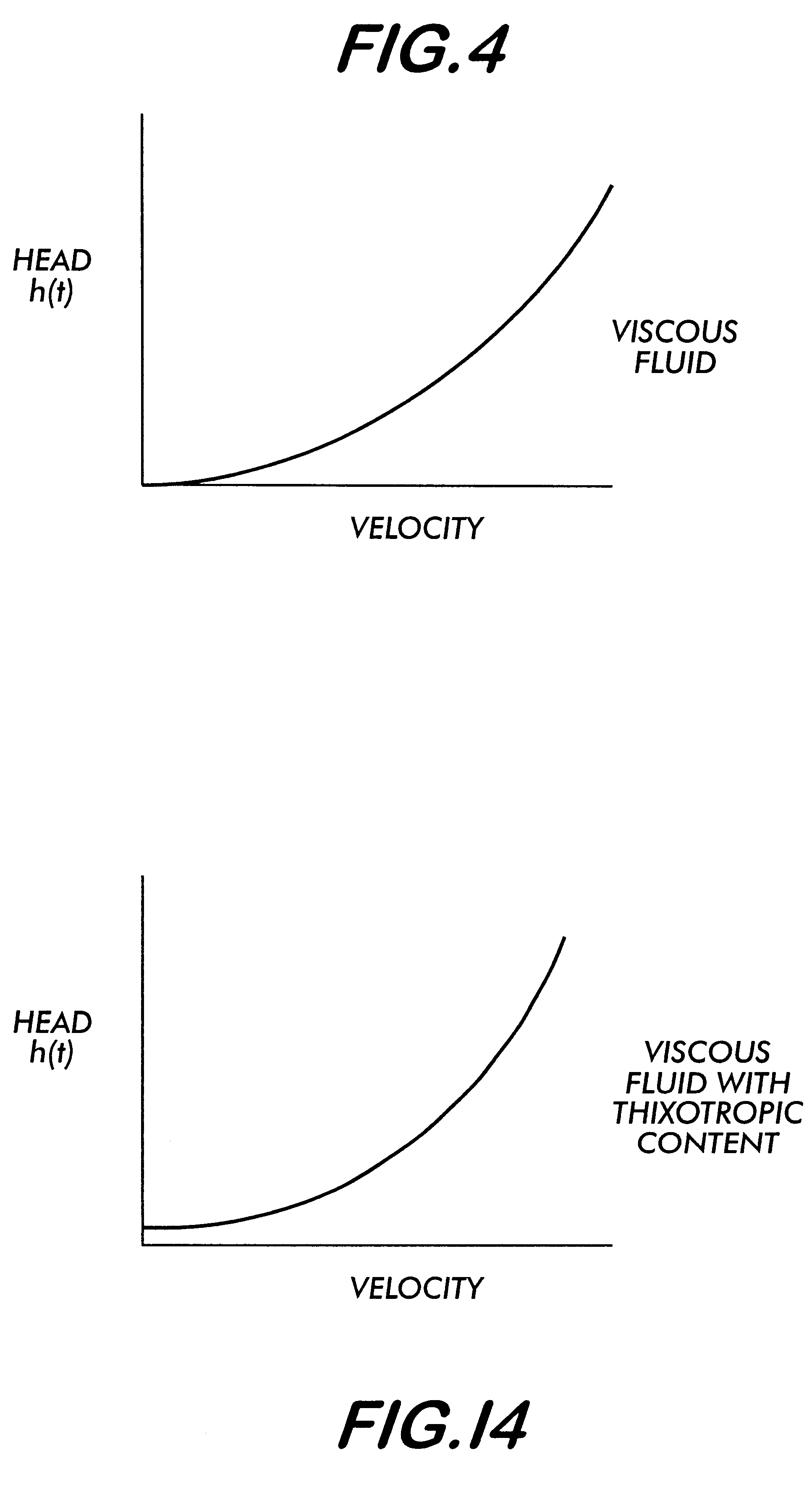 measuring viscosity Viscosity, the resistance of a liquid to flow, is an important measurement requirement in industrial process control and oem applications viscosity describes the.