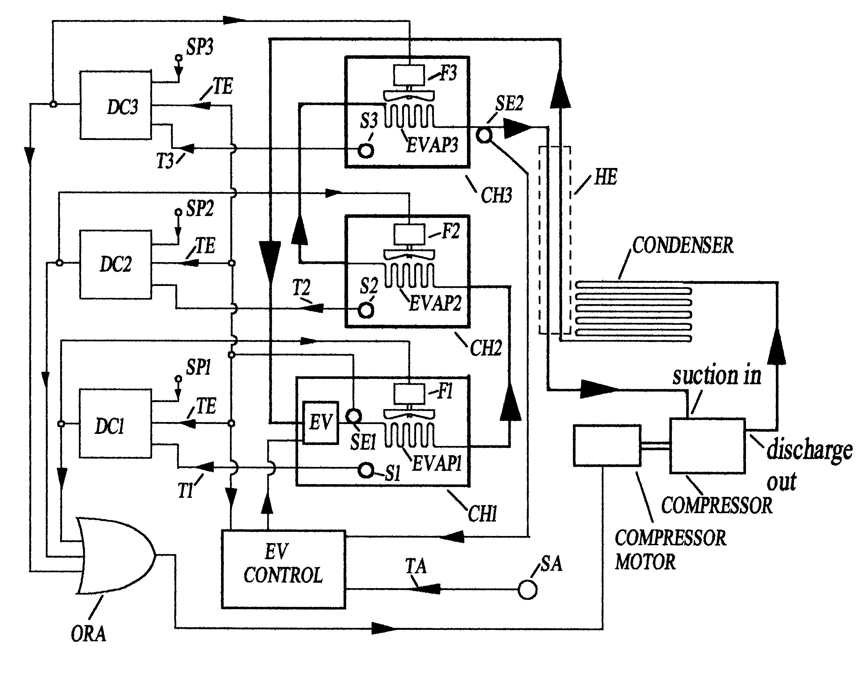 diagram of evaporators in refrigeration system