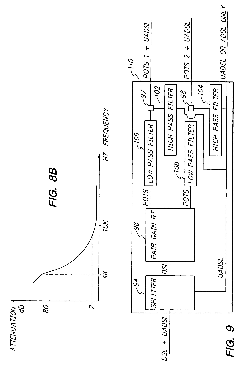 patent us6272219