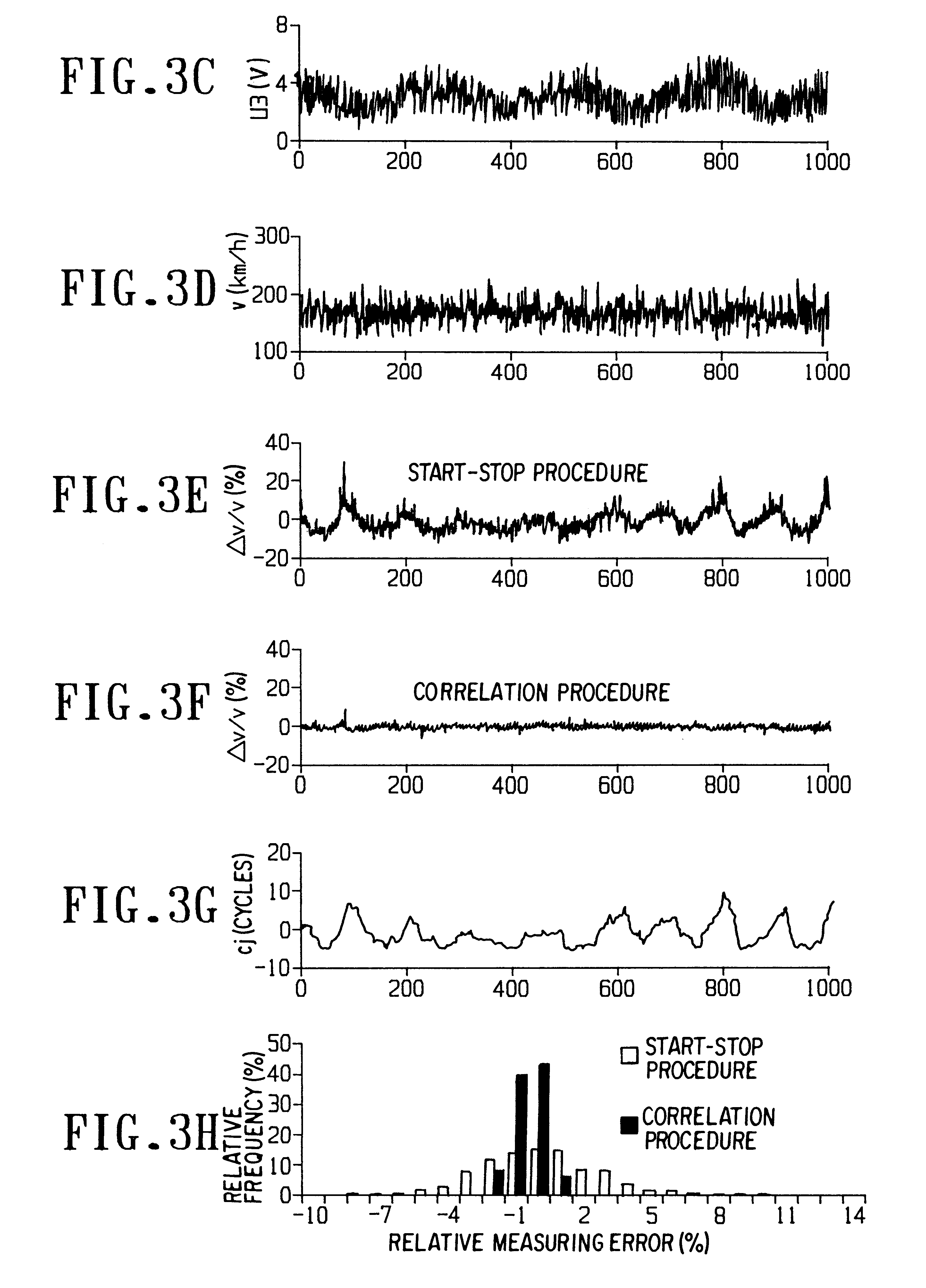 what was the time interval recorded between the first and second sounds Systolic time intervals have been used to detect and quantify the directional changes of left ventricular function new methods of recording these cardiac timings, which are less cumbersome, have been recently developed and this has created a renewed interest and novel applications for these cardiac.