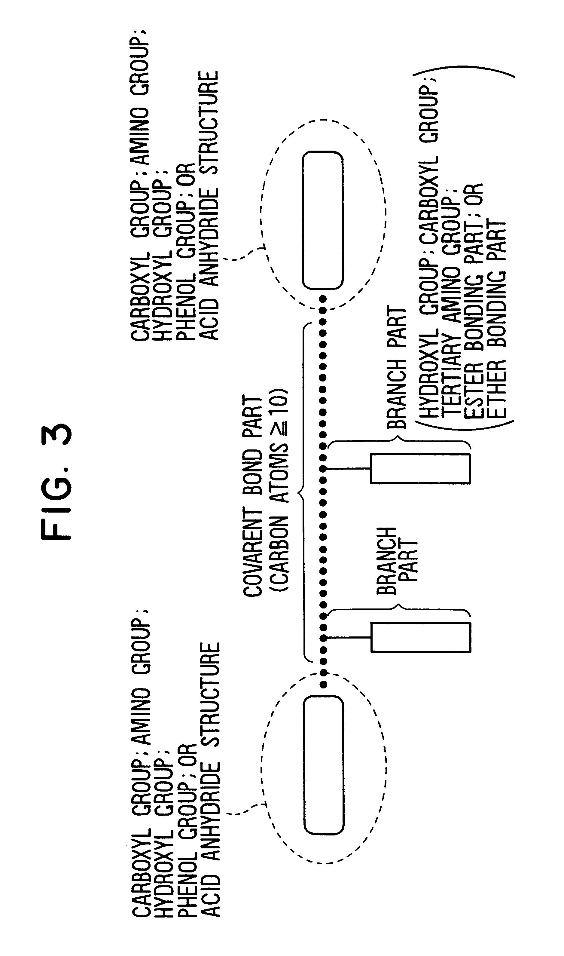 patent us6274821