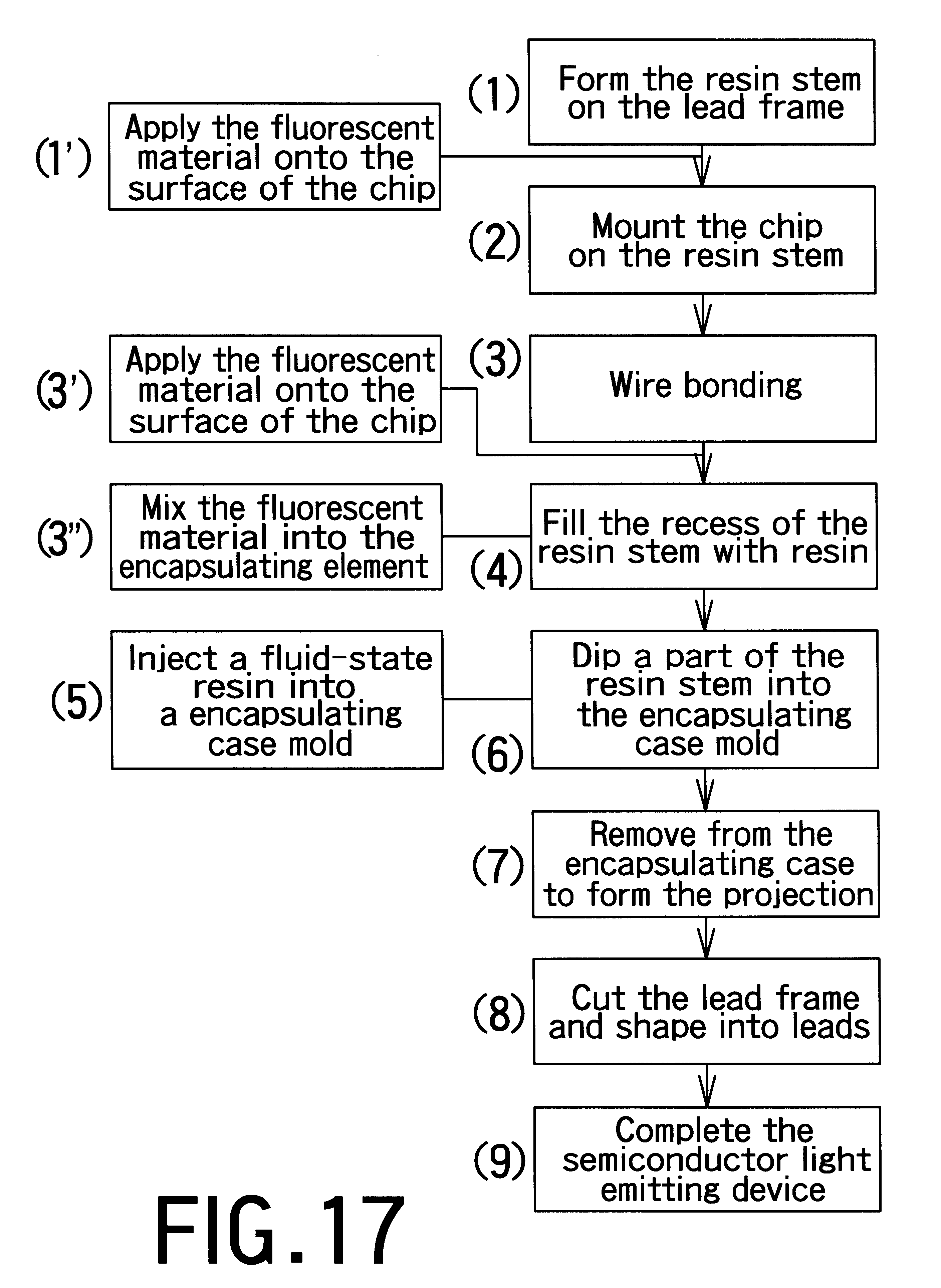 Patent US6274890 - Semiconductor light emitting device and its ...