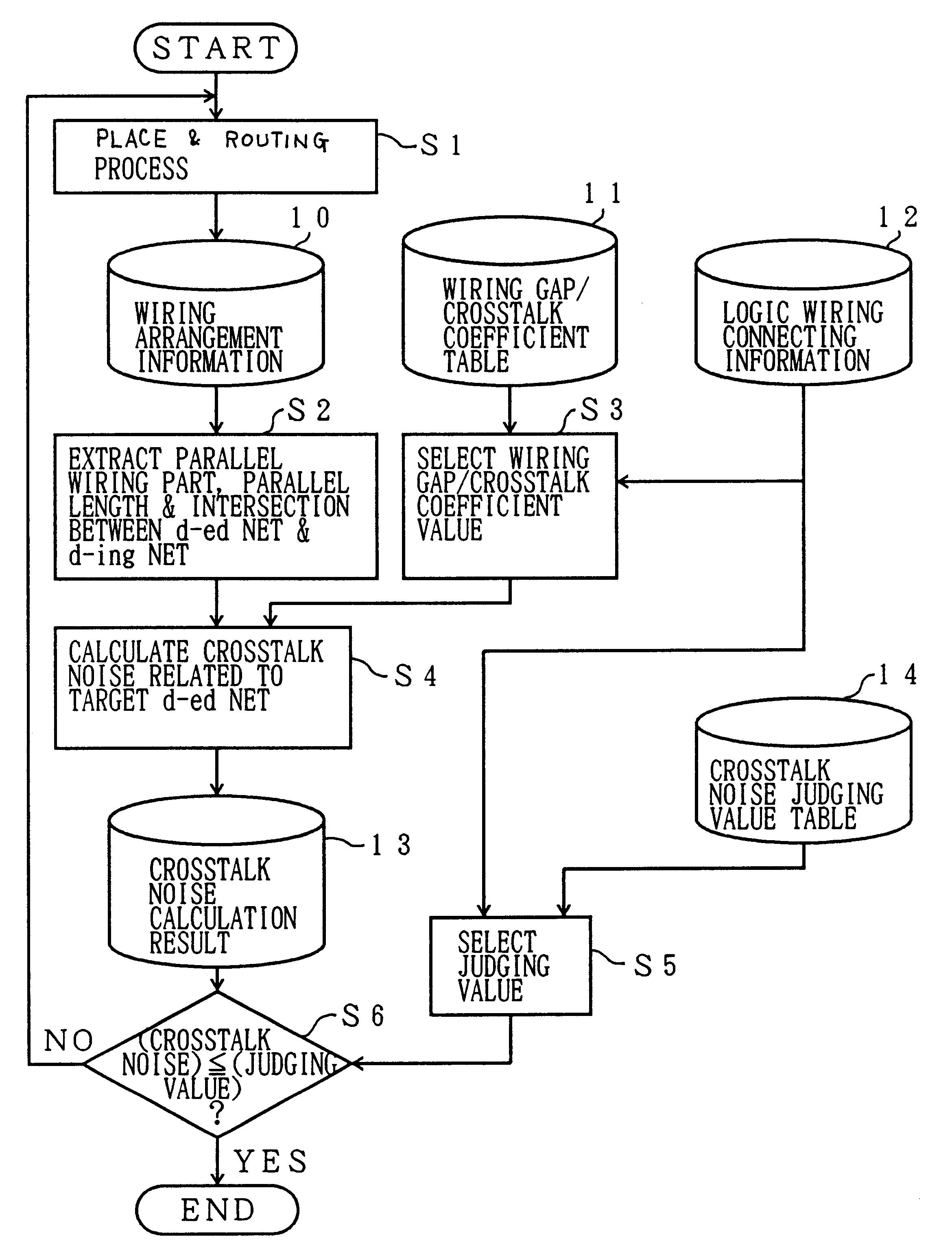 Brevet Us6278951 Crosstalk Noise Calculation Method And Storage Logic Diagram Calculator Patent Drawing