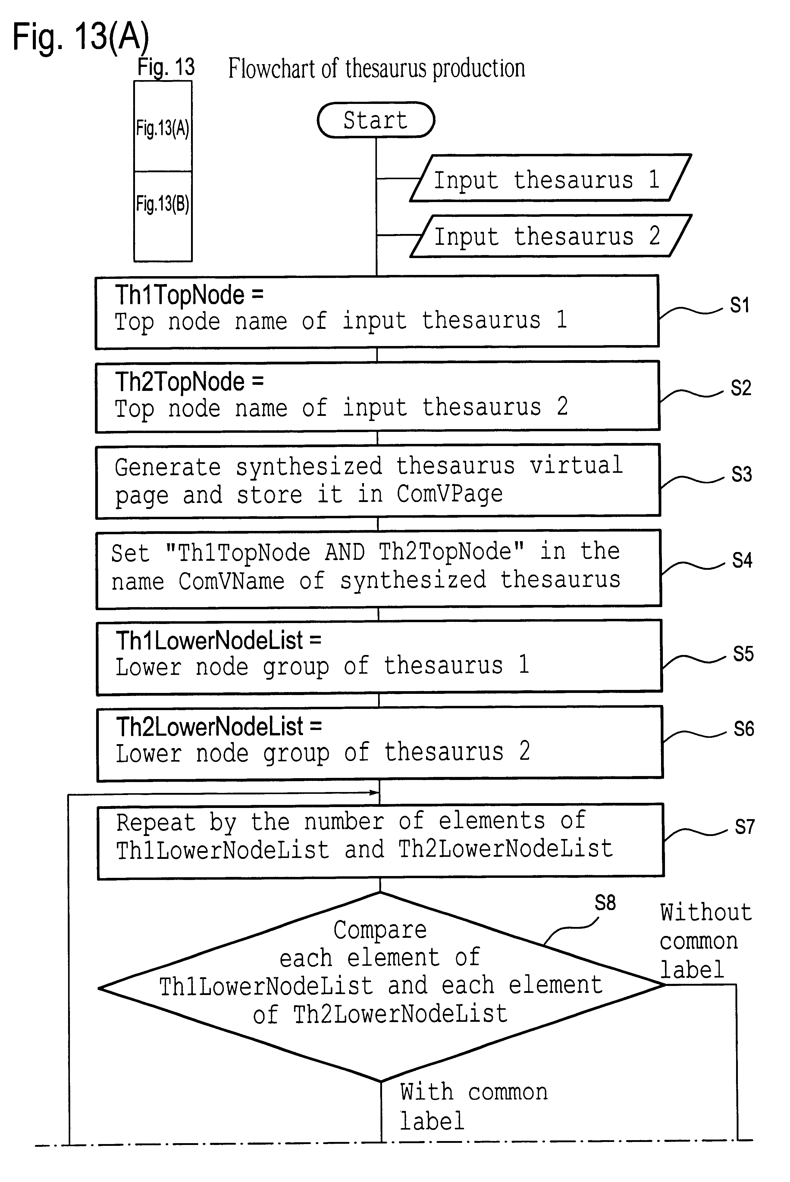 Patent Us6282509 Thesaurus Retrieval And Synthesis System Google
