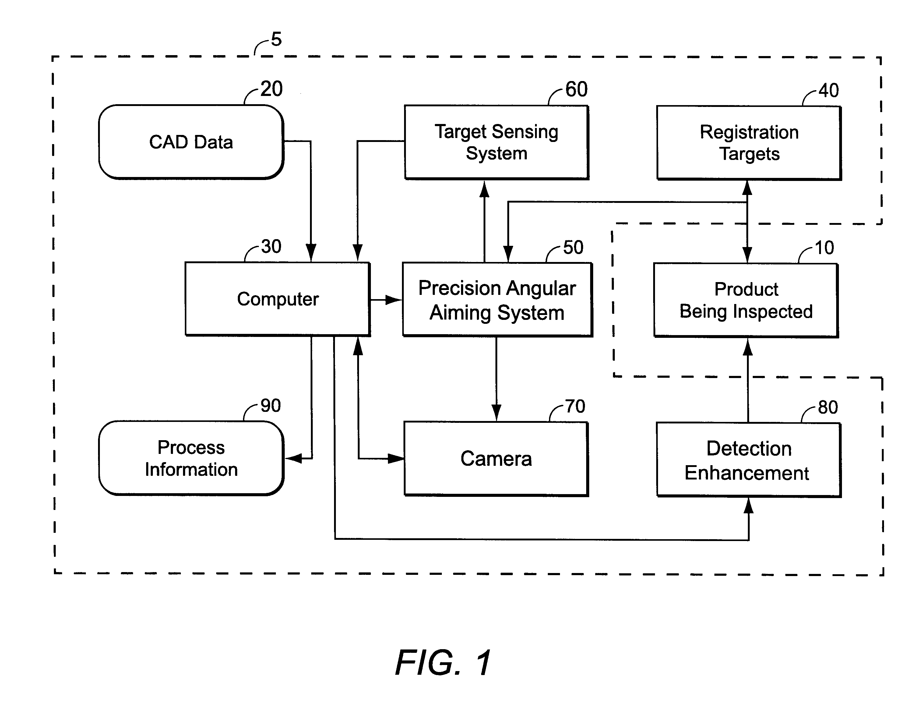Process Monitoring System : Patent us high resolution accuracy process