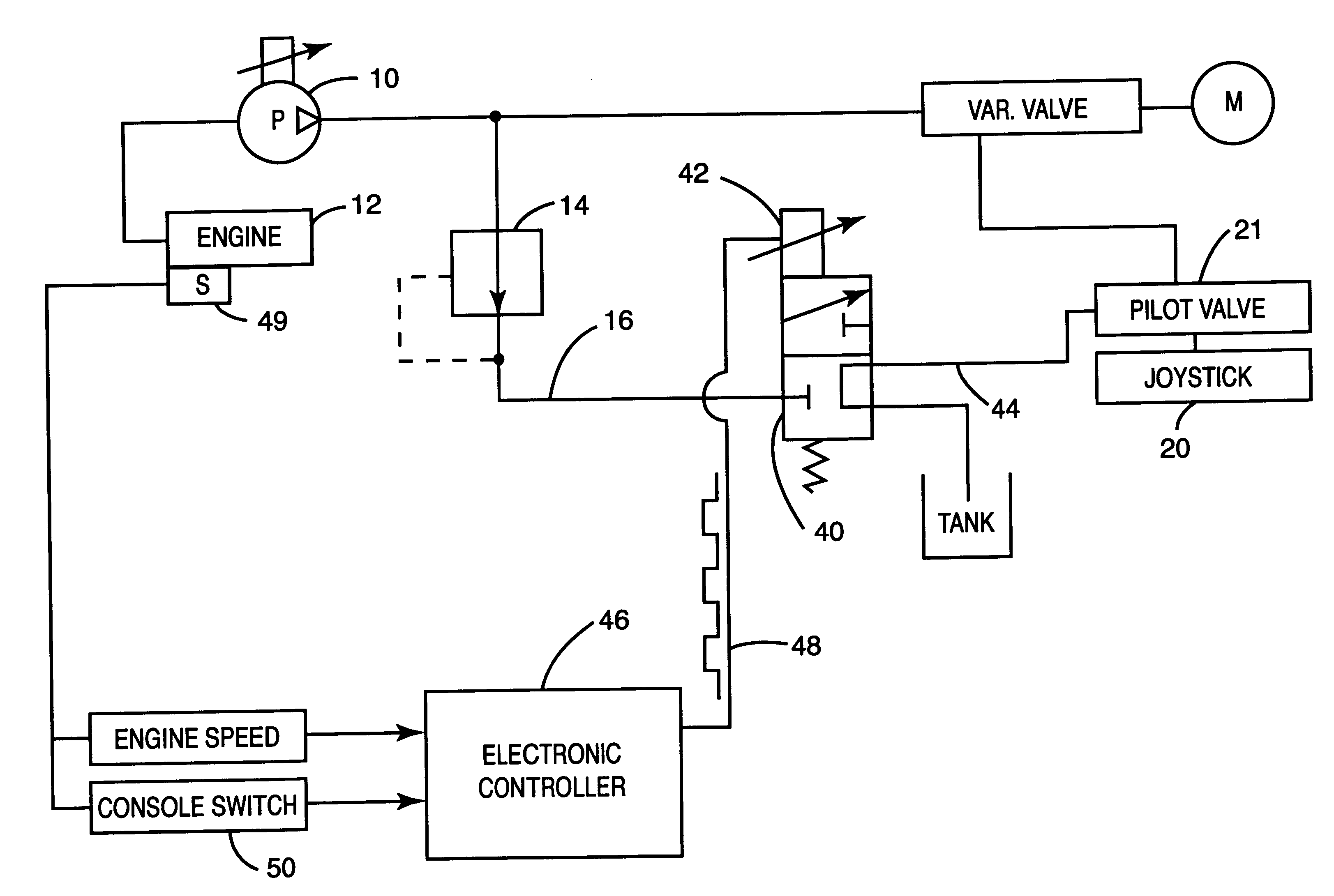 US06305419 20011023 D00000 patent us6305419 variable pilot pressure control for pilot sauer danfoss joystick wiring diagram at cos-gaming.co