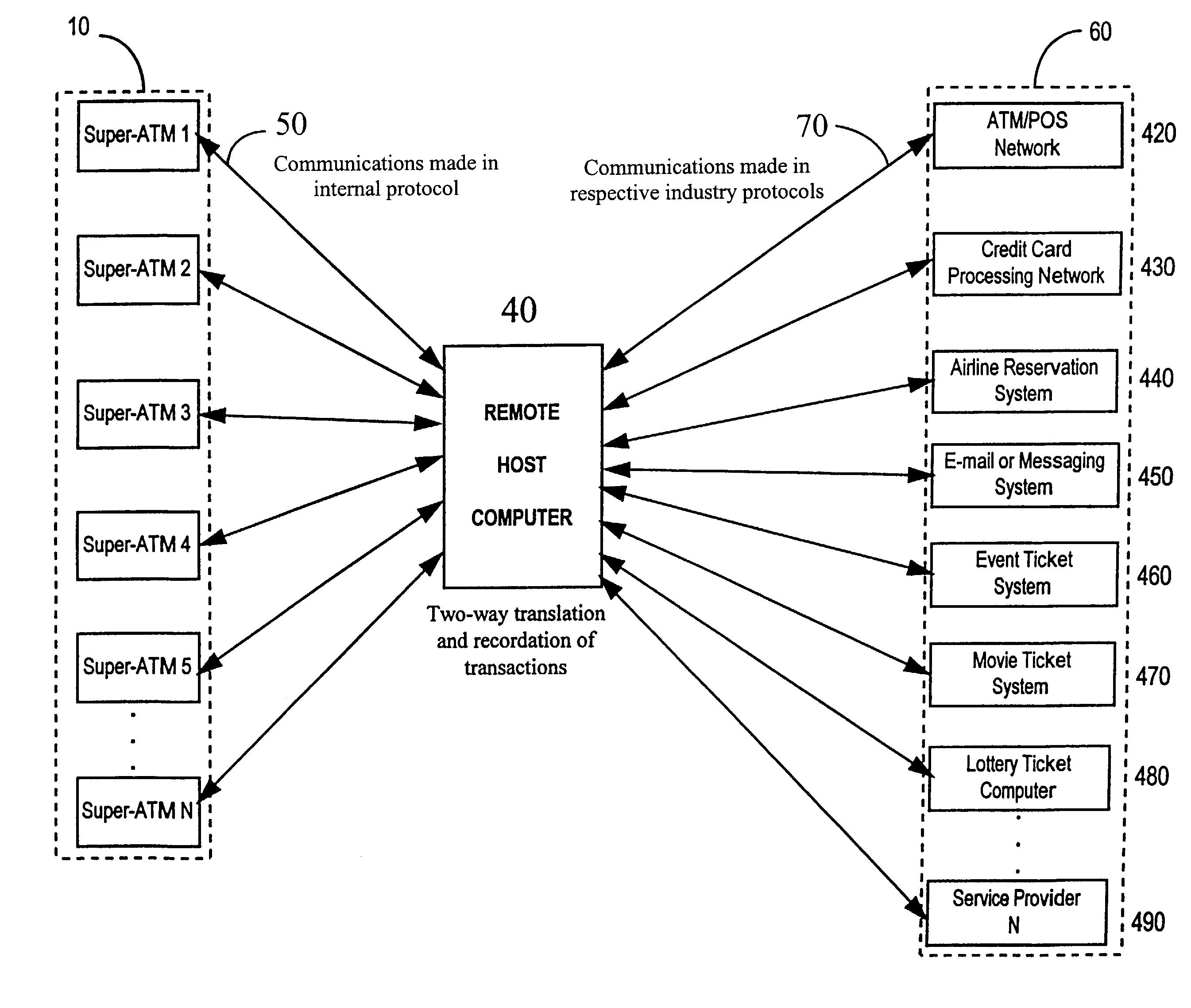 patent us6308887 multi transactional architecture google patents patent drawing