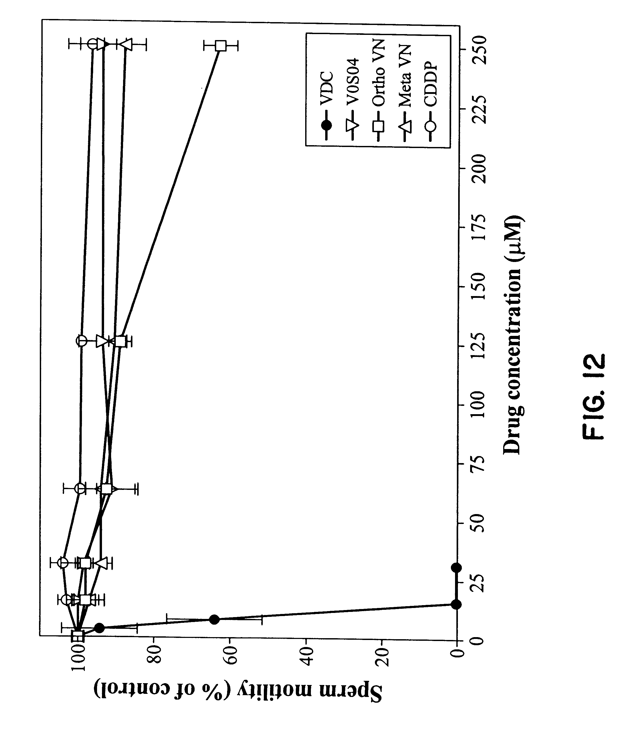 sperm motility inhibiting activity of a Contraception 2005 may71(5):372-8 a potent sperm motility-inhibiting activity of  bioflavonoids from an ethnomedicine of onge, alstonia macrophylla wall ex a.