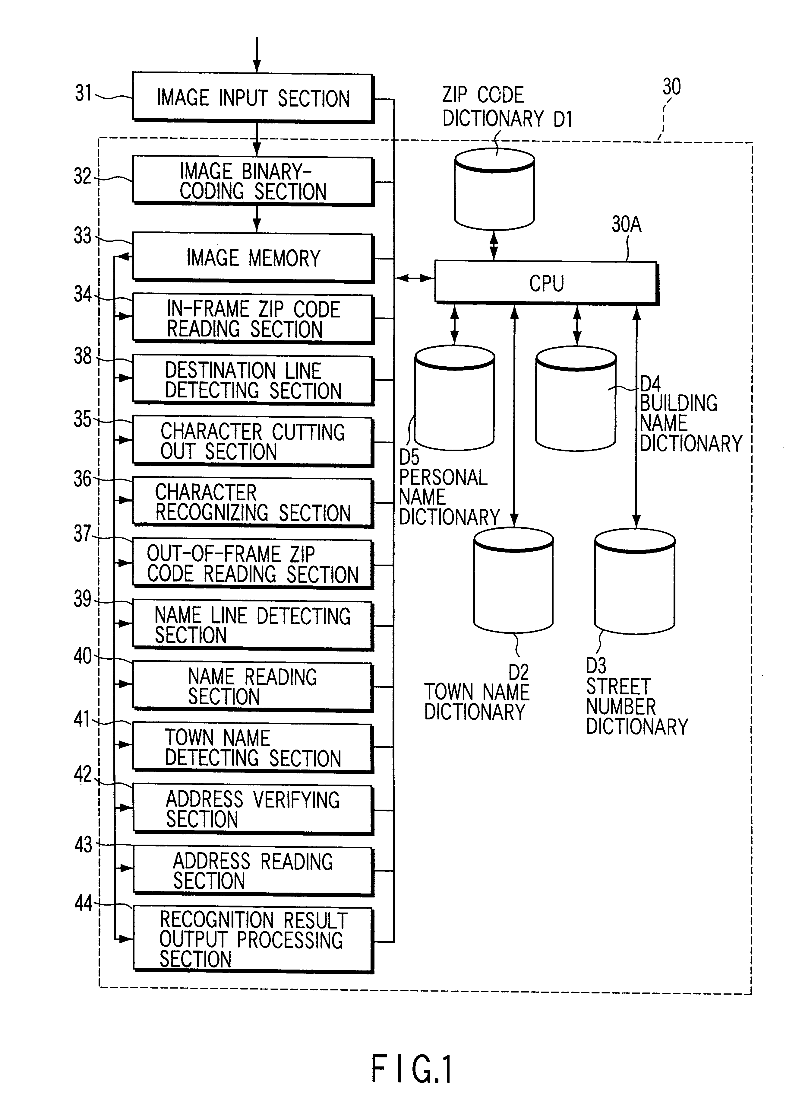 Patent US Mail Address Reading Apparatus And Mail Sorting - Us zip codes number