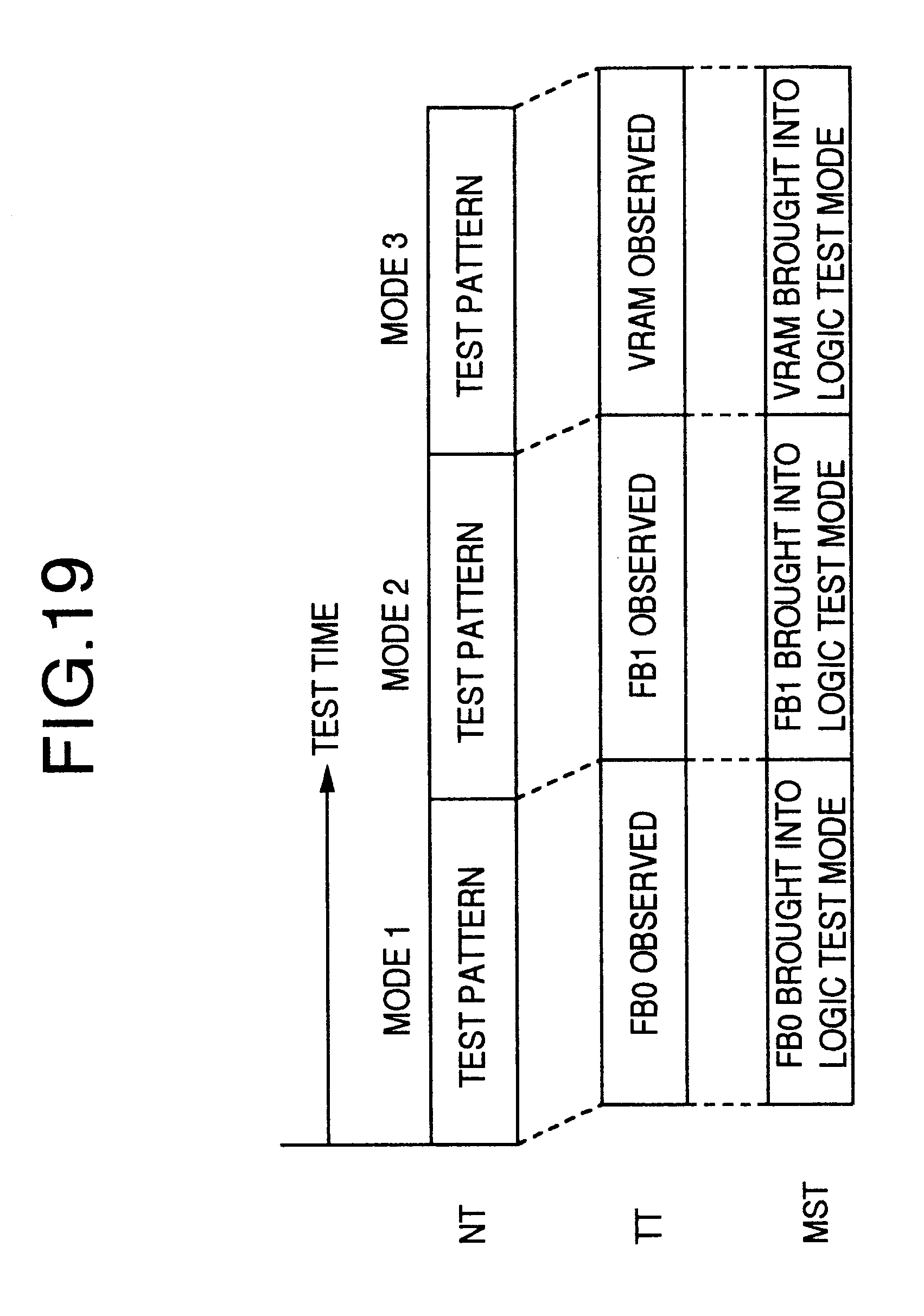 data processor with built-in dram