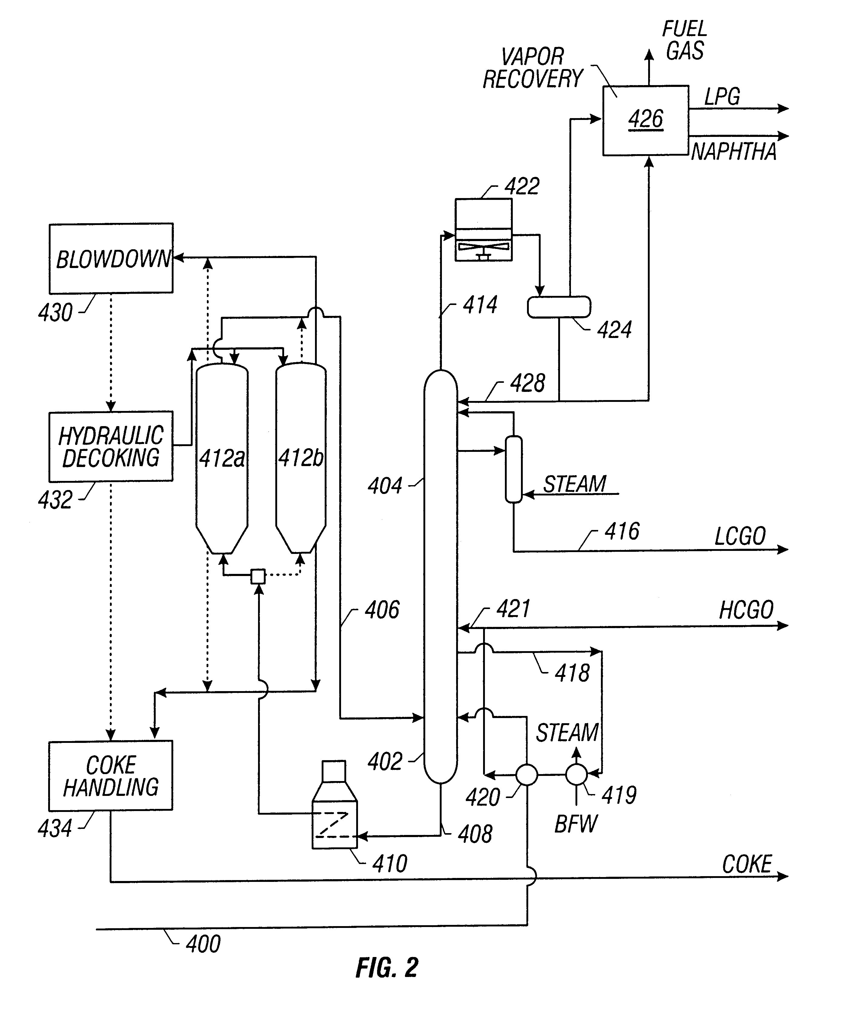 Mac Valve Wiring Diagram moreover US20120298553 moreover US8361310 in addition US8282074 as well US6270656. on delayed coker