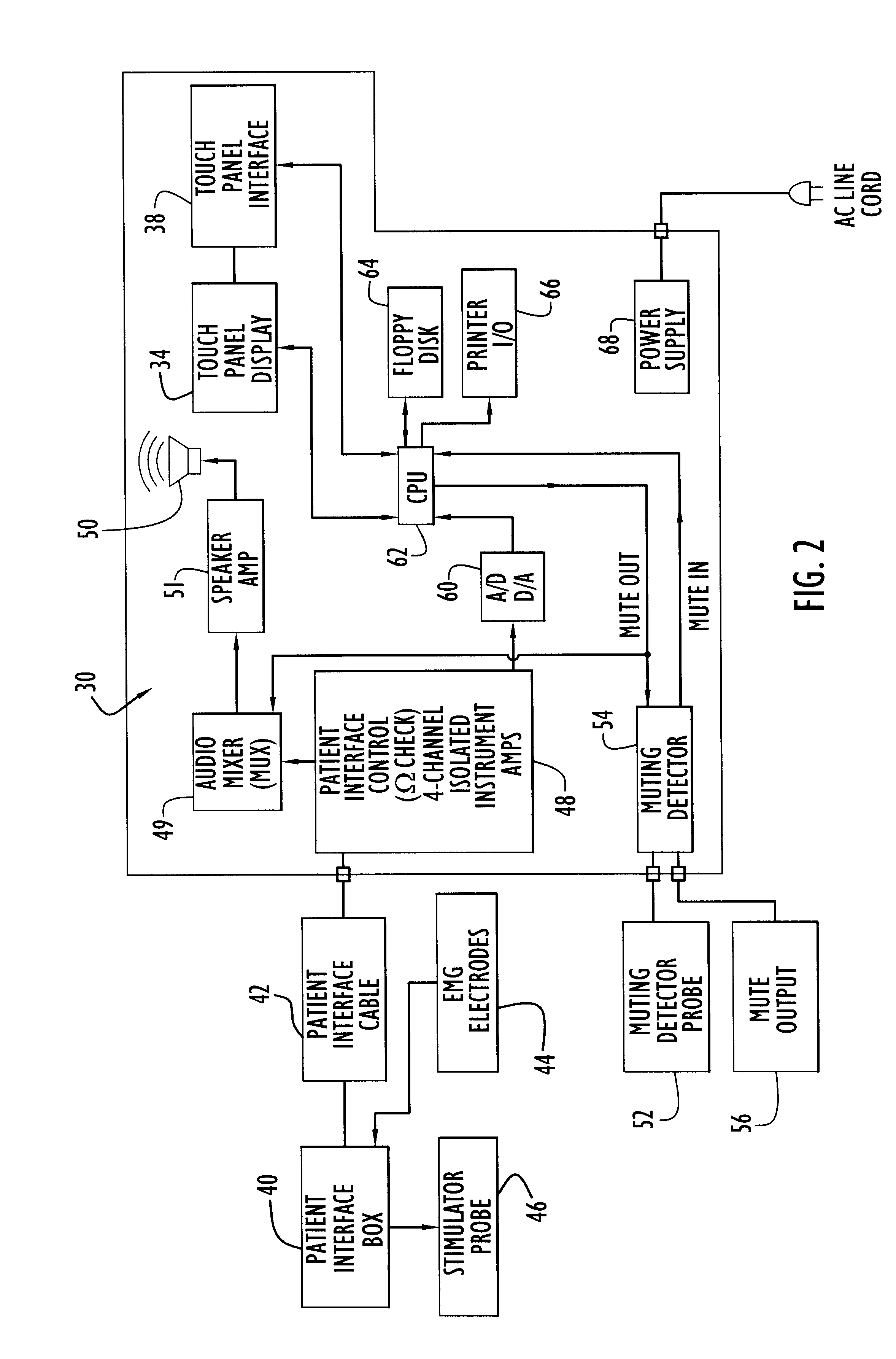 patent us6334068 - intraoperative neuroelectrophysiological monitor
