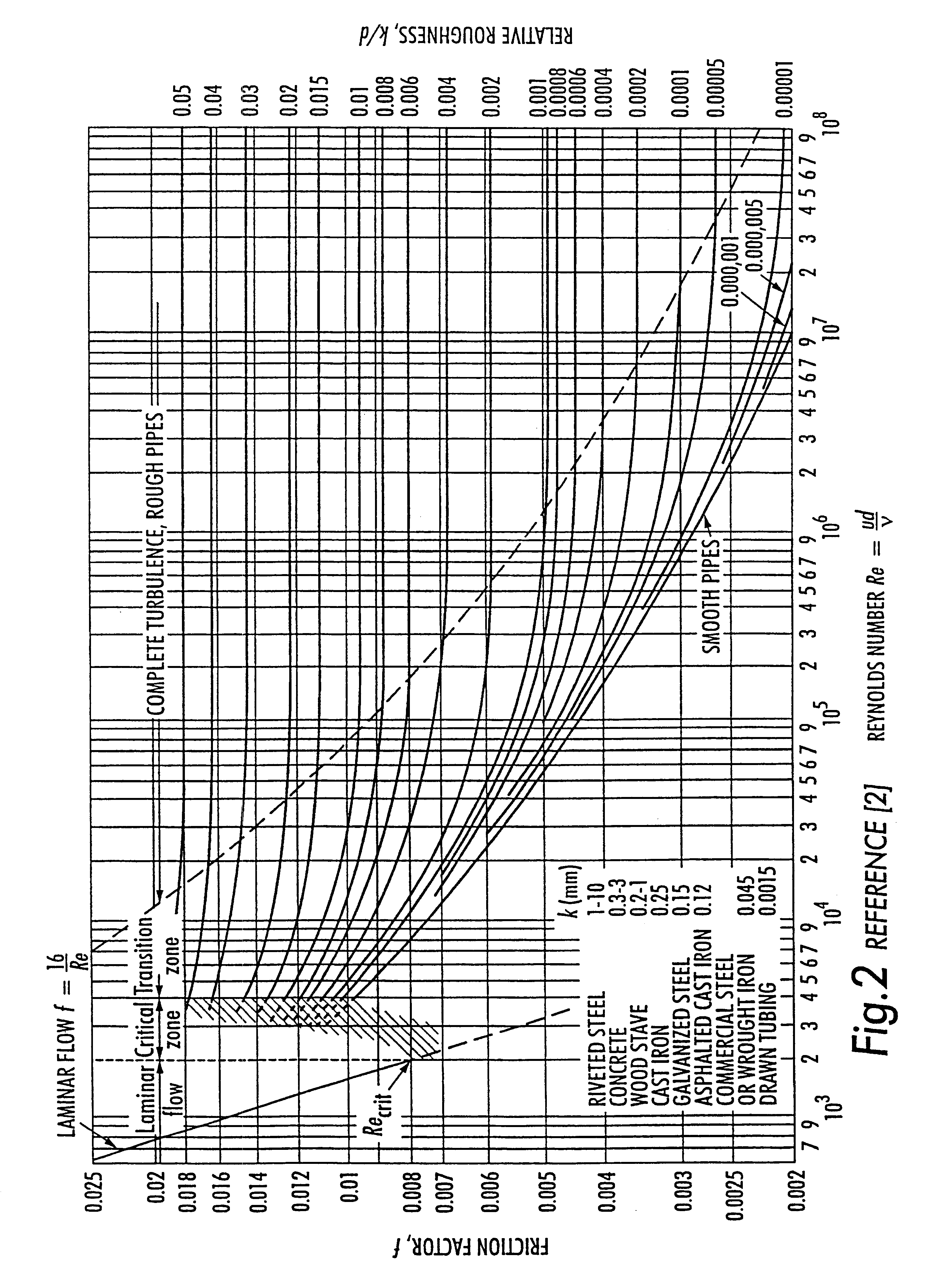 DC Analog Ammeter   0 to 100A with Shunt furthermore Ongrid Solar System in addition Over Current Cut Off Power Supply Using Arduino besides How To Reduce System Cost In A Three Phase Igbt Based Inverter Design together with Single Phase Power Factor Correction Based On Averaged Current Mode Controlled Boost Converter. on dc current diagram