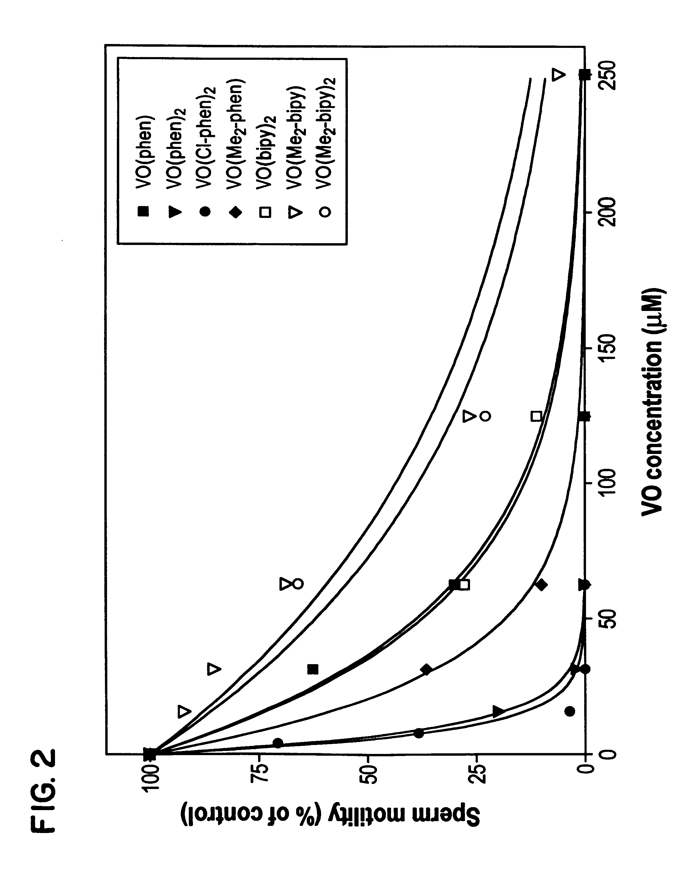 sperm motility inhibiting activity of a Semen analysis - check the sperm count, motility and morphology this is a very simple and important test and should be done early in the evaluation process sometimes the test should be done 2, or even 3 times to get an accurate reflection of the numbers and their variation over time.