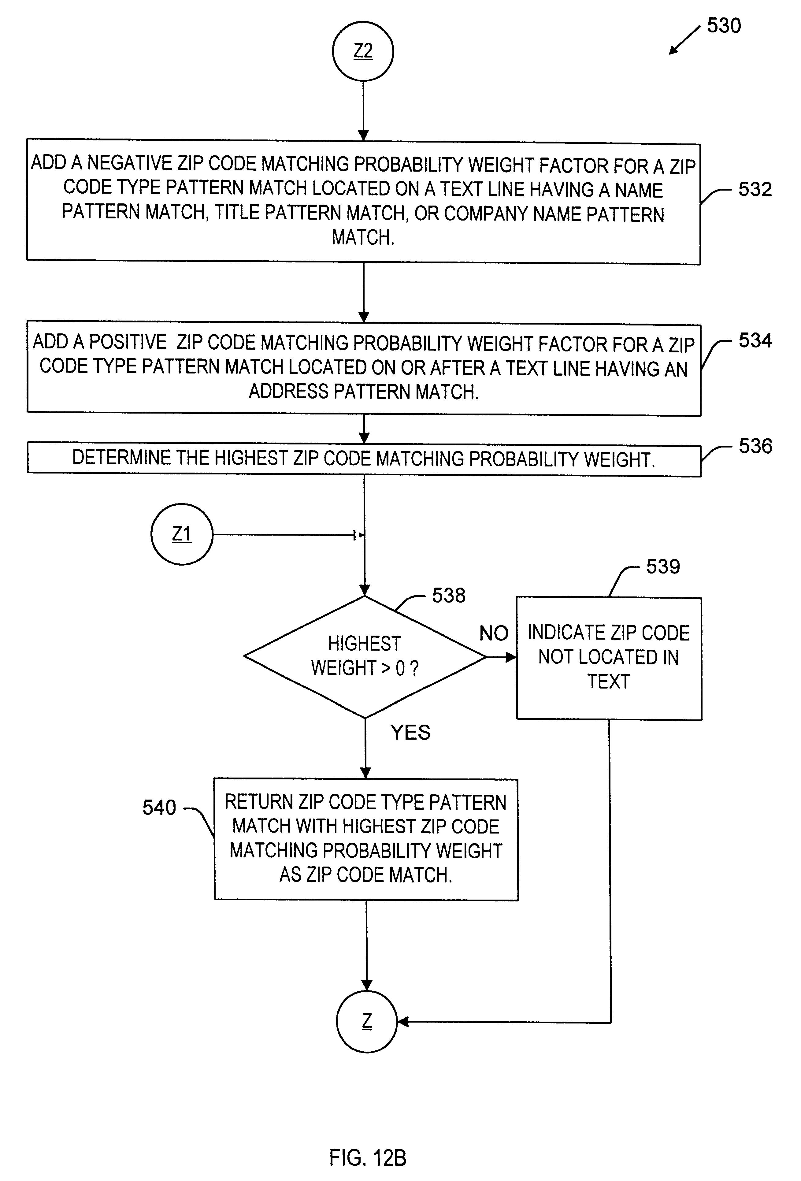 Patent US Automatic Transfer Of Addressscheduleprogram - Us zip code type