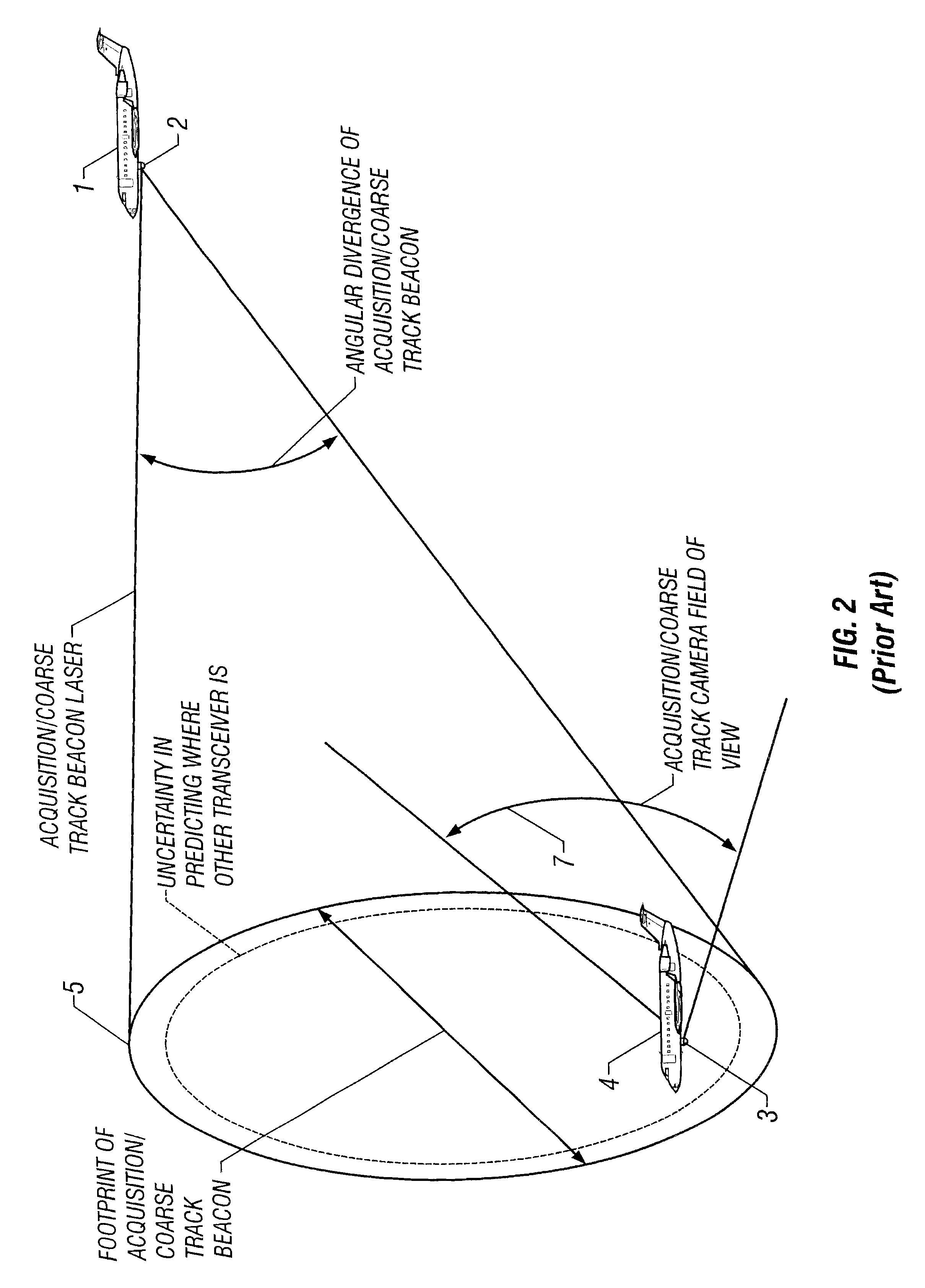 The laser communication system