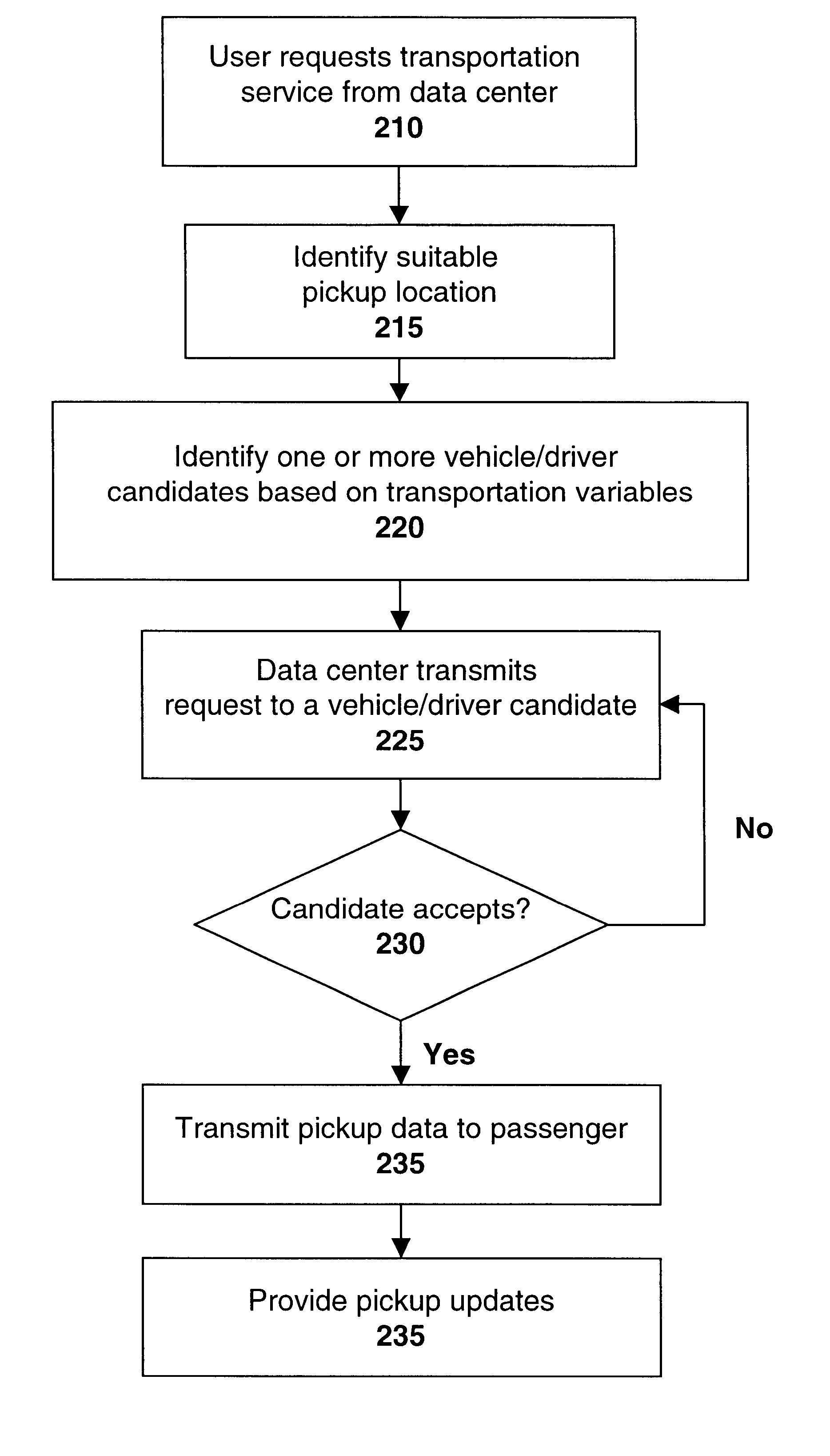 Patent Us6356838 System And Method For Determining An
