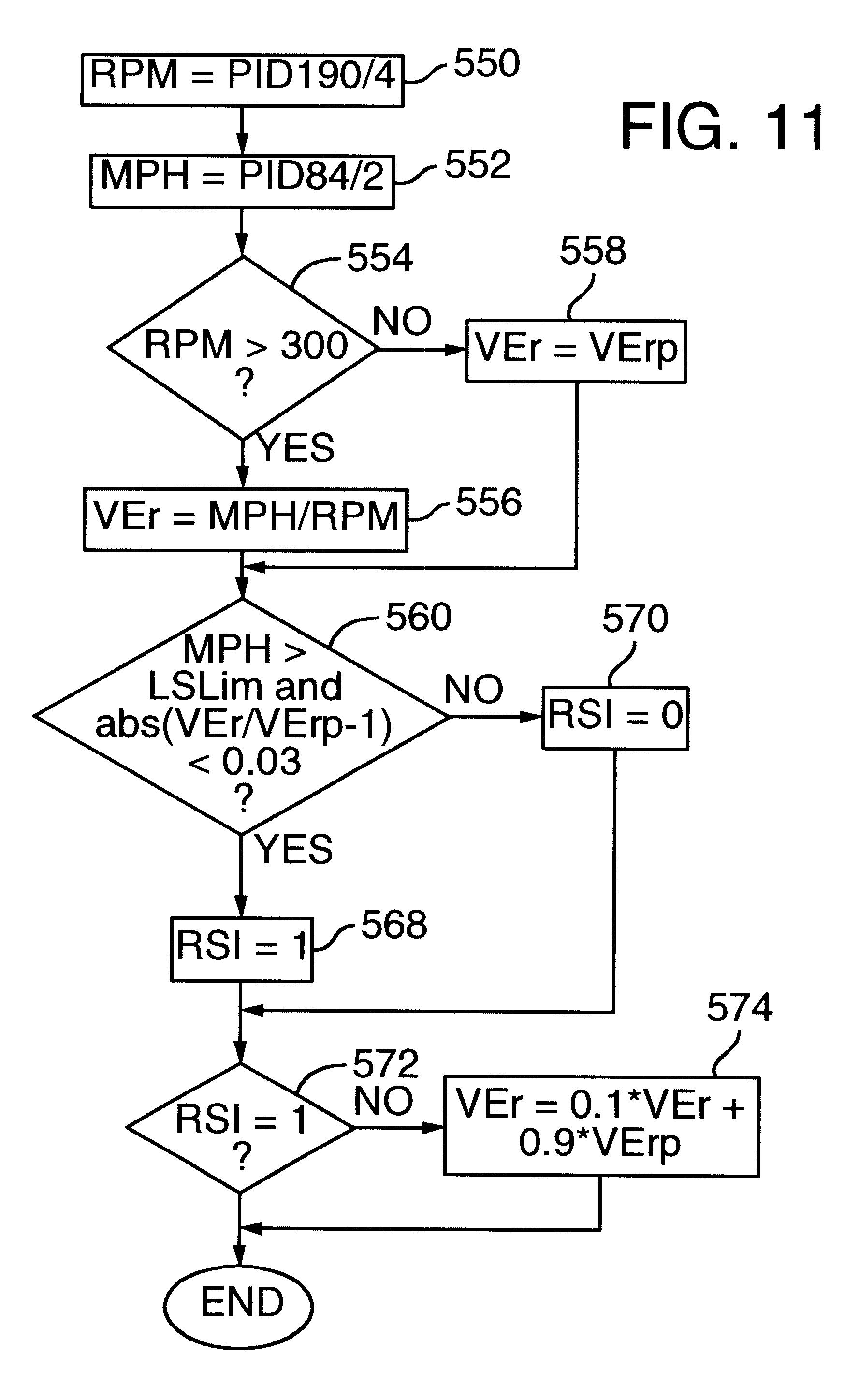 Semi trailer wiring diagram us ewiring tractor trailer pigtail wiring diagram nilza net publicscrutiny Images