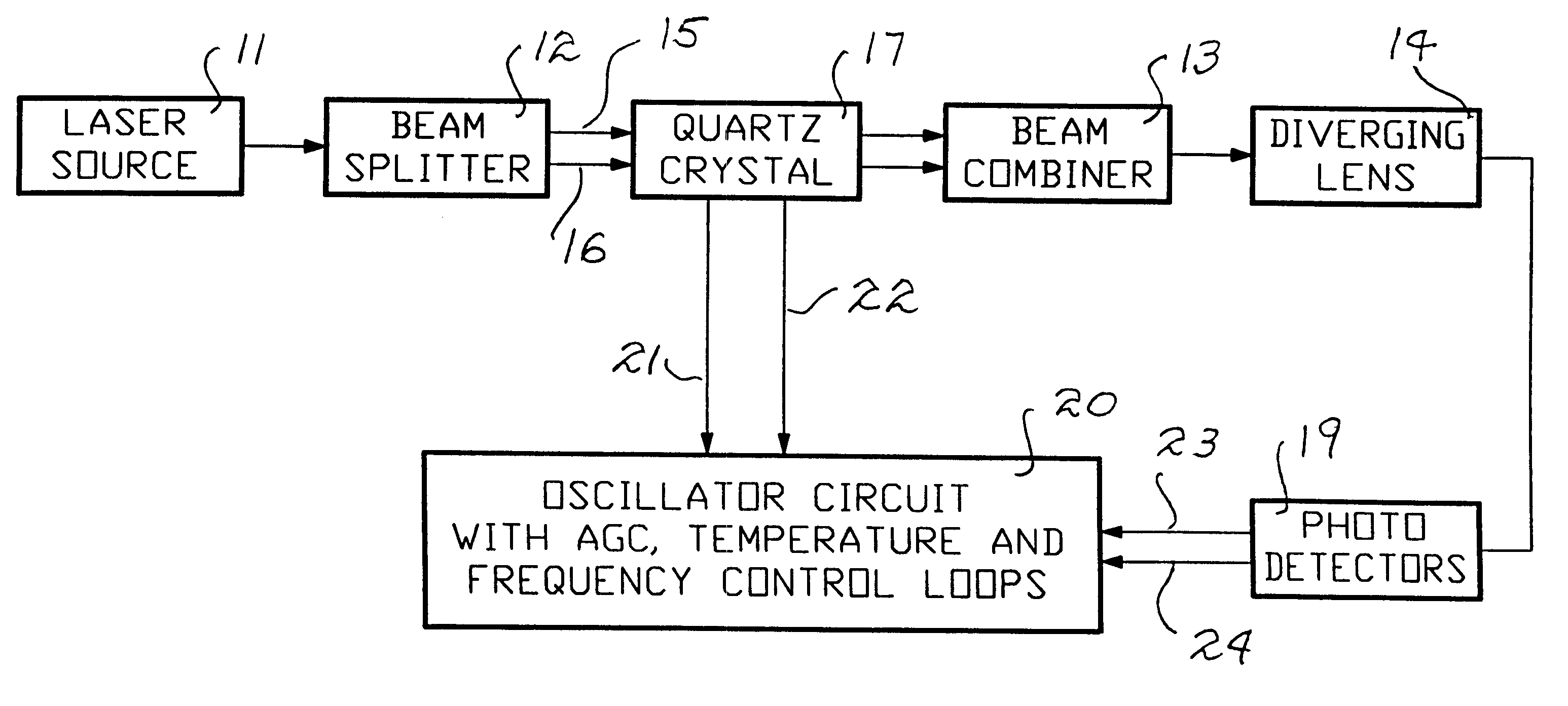 Patent Us6388534 Laser Controlled Crystal And Dielectric Resonator Oscillator Circuits Drawing