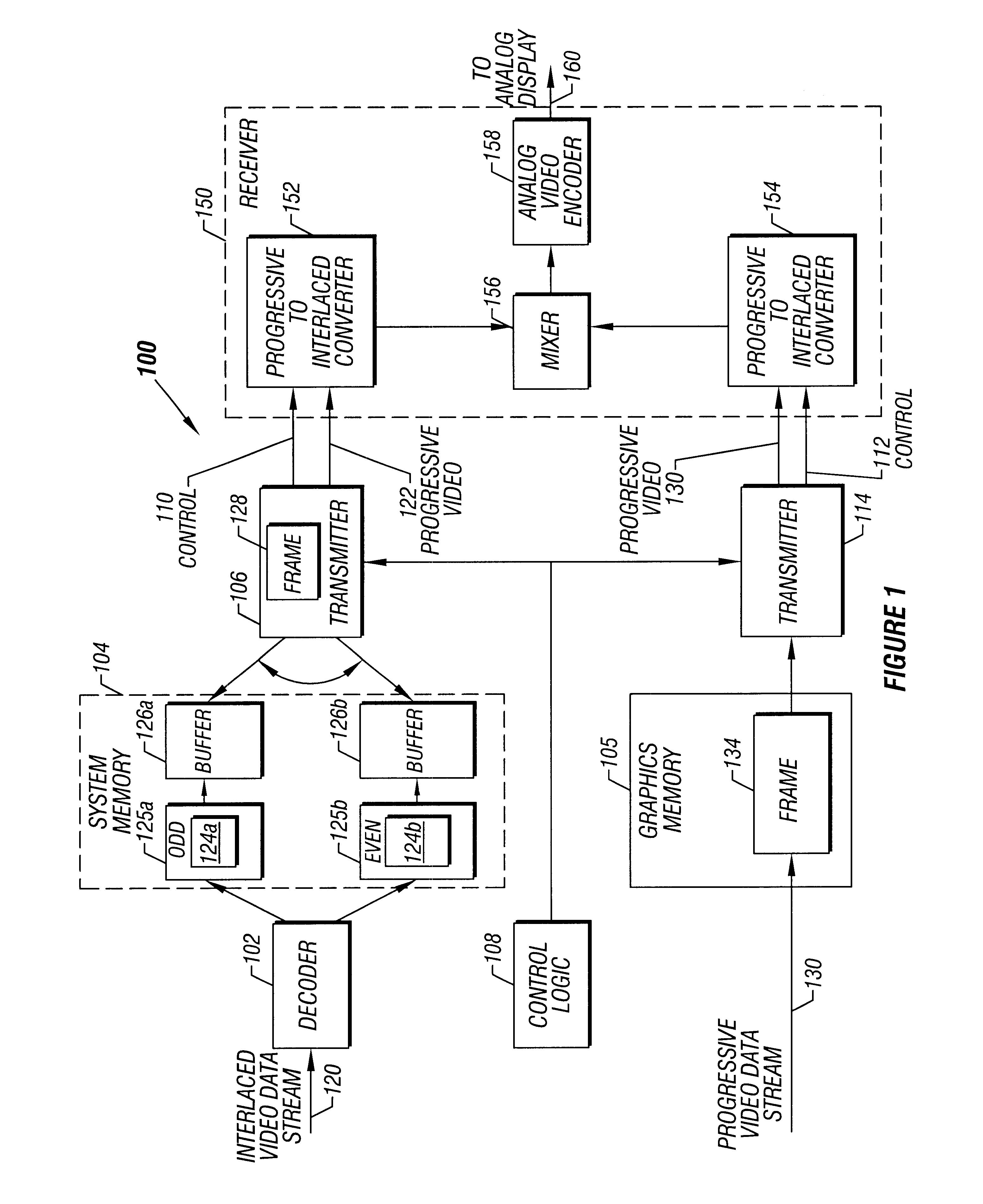 Us6392712 Synchronizing Interlaced And Progressive Transmitter Block Diagram For Pal System Images Patent Drawing