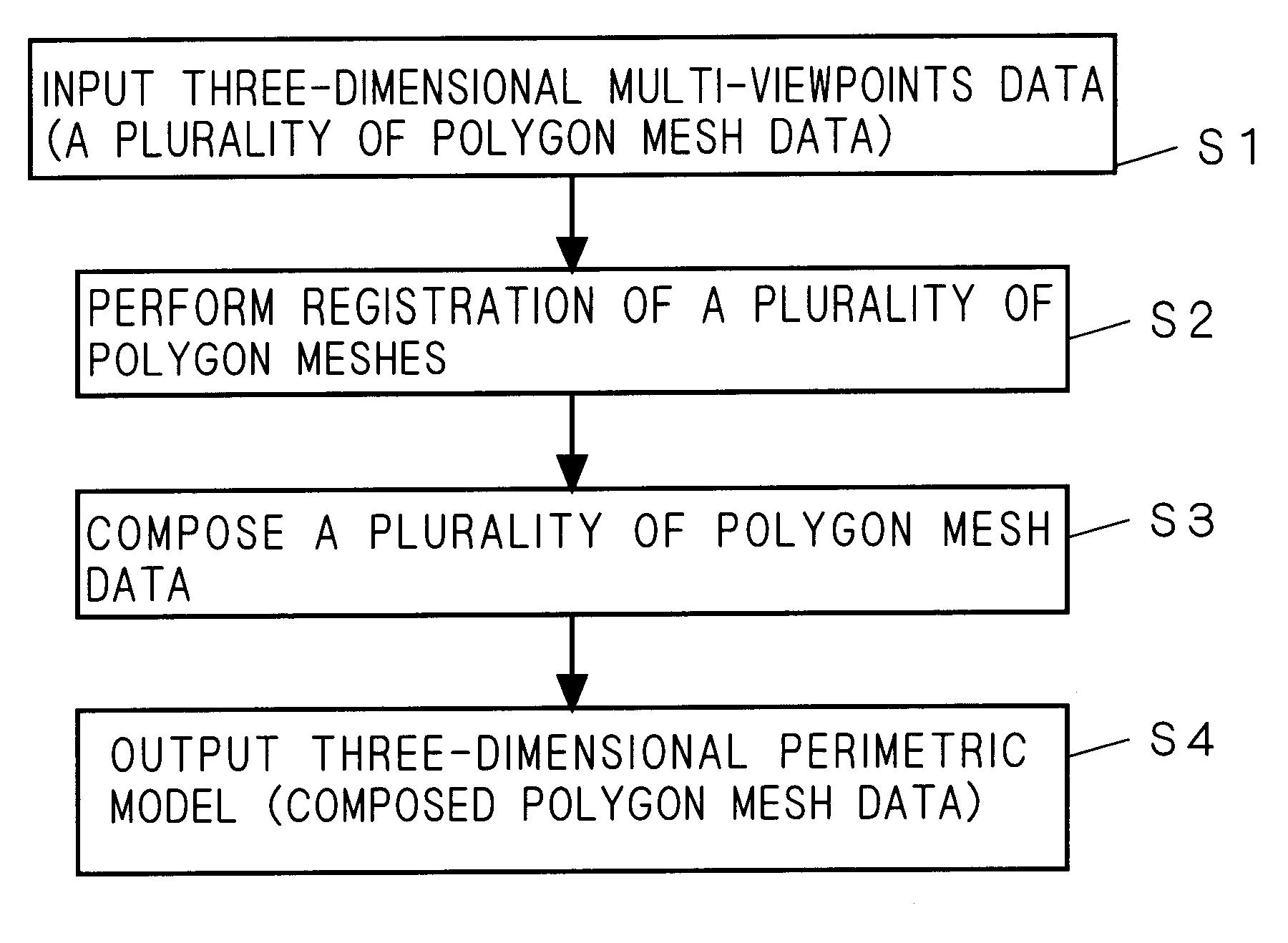 Patent US Method of posing three dimensional multi