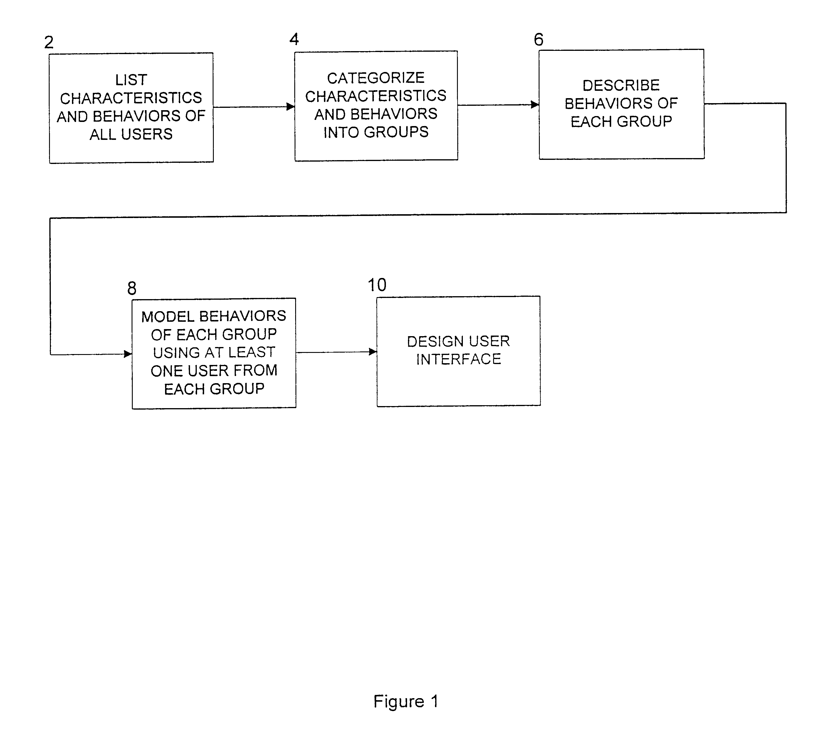 patent us6405159 method for categorizing describing and patent drawing