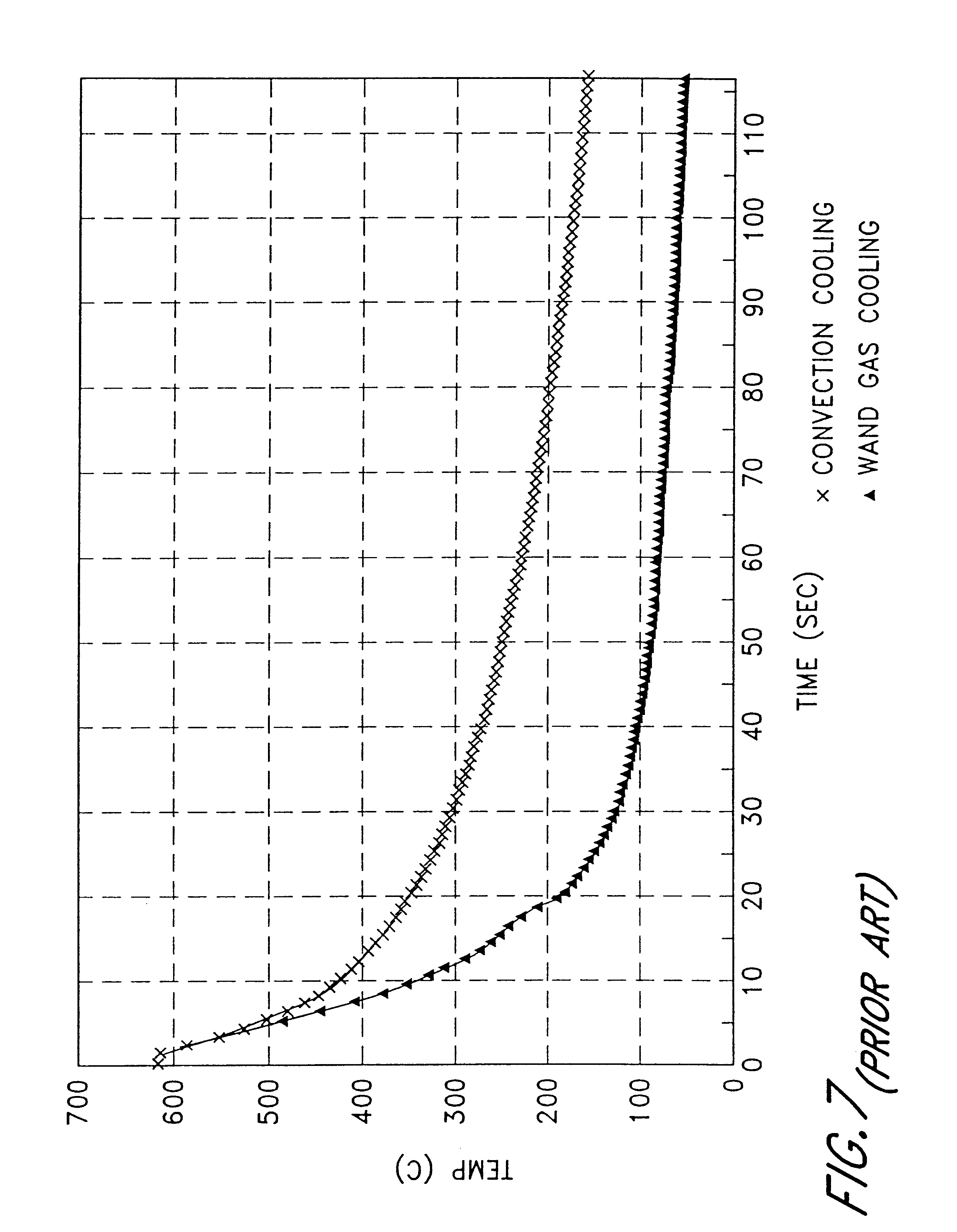 Patent US Substrate cooling system Google Patents