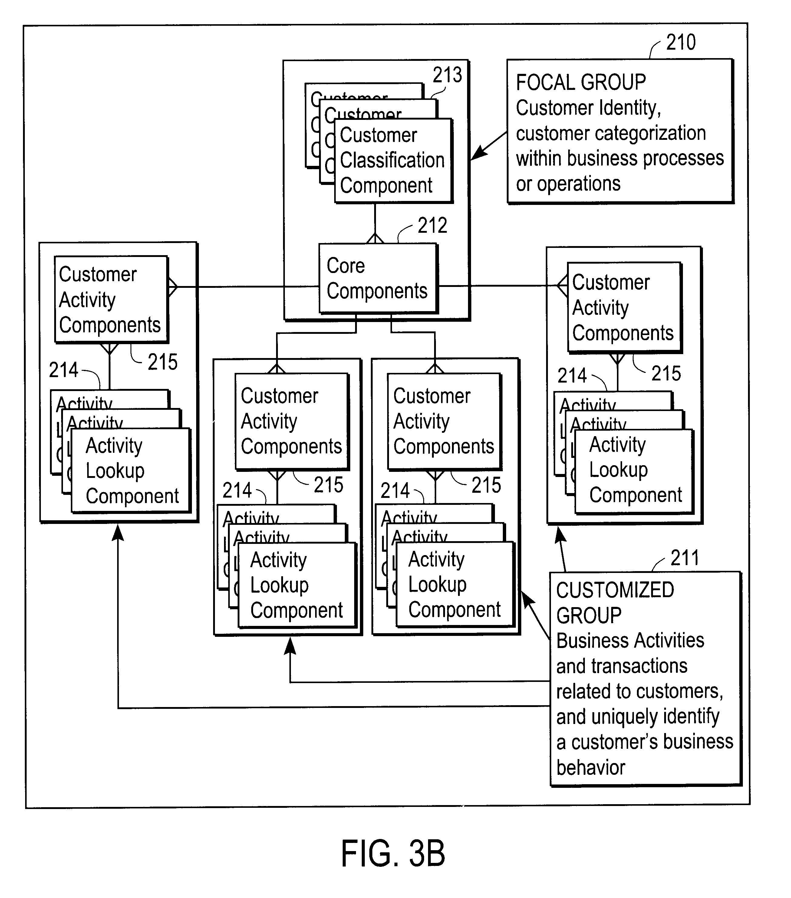 schema driven memory Pdf | in the 1960s and 70s, researchers paid a great deal of attention to schematic memory, or memory for thematic information in the 1980s and 90s, this research ground to a halt, in large part because researchers lacked a strong theoretical framework for the study of schematic.