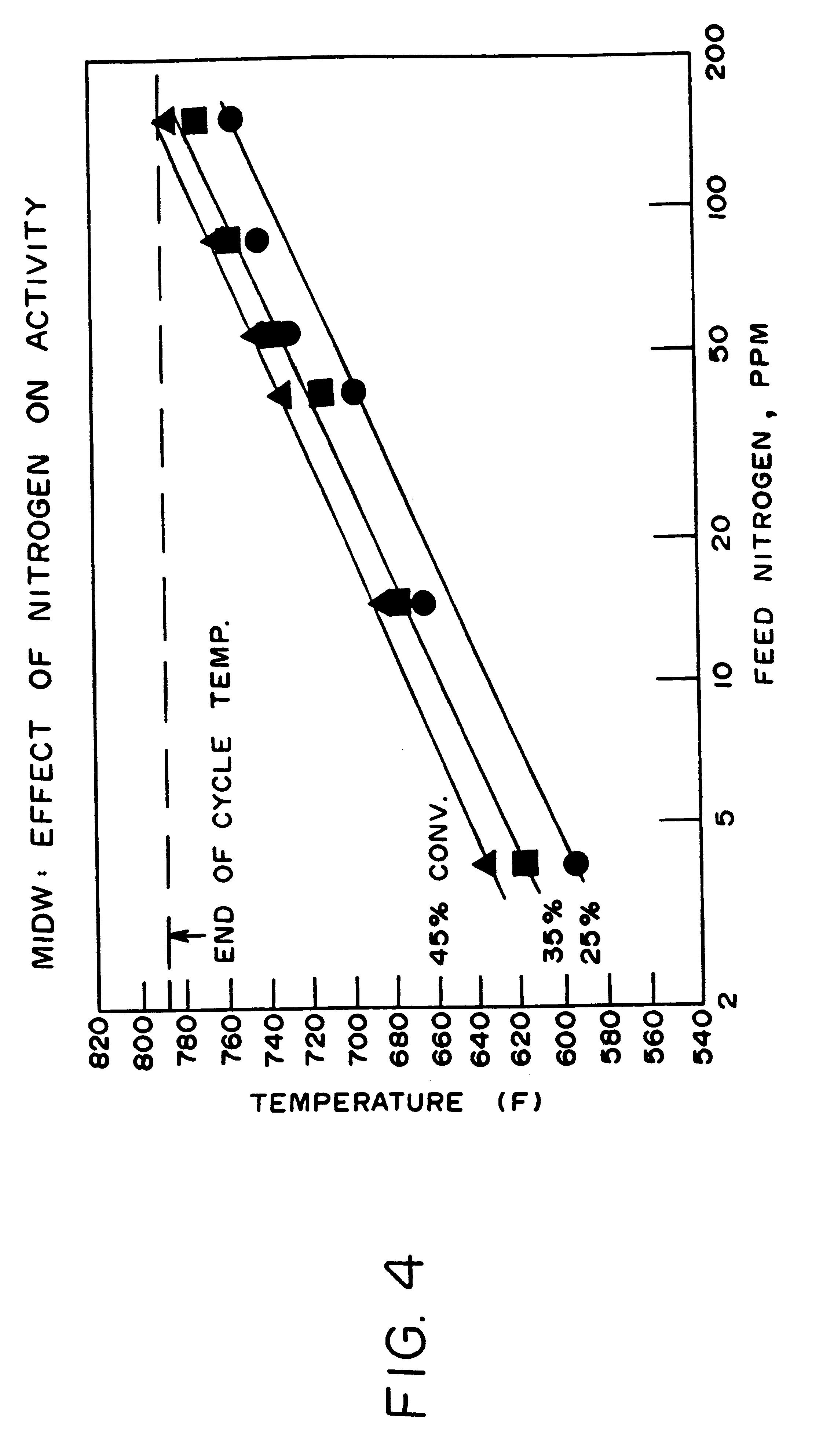 Hydrocracker reactor temperature profile in boundary