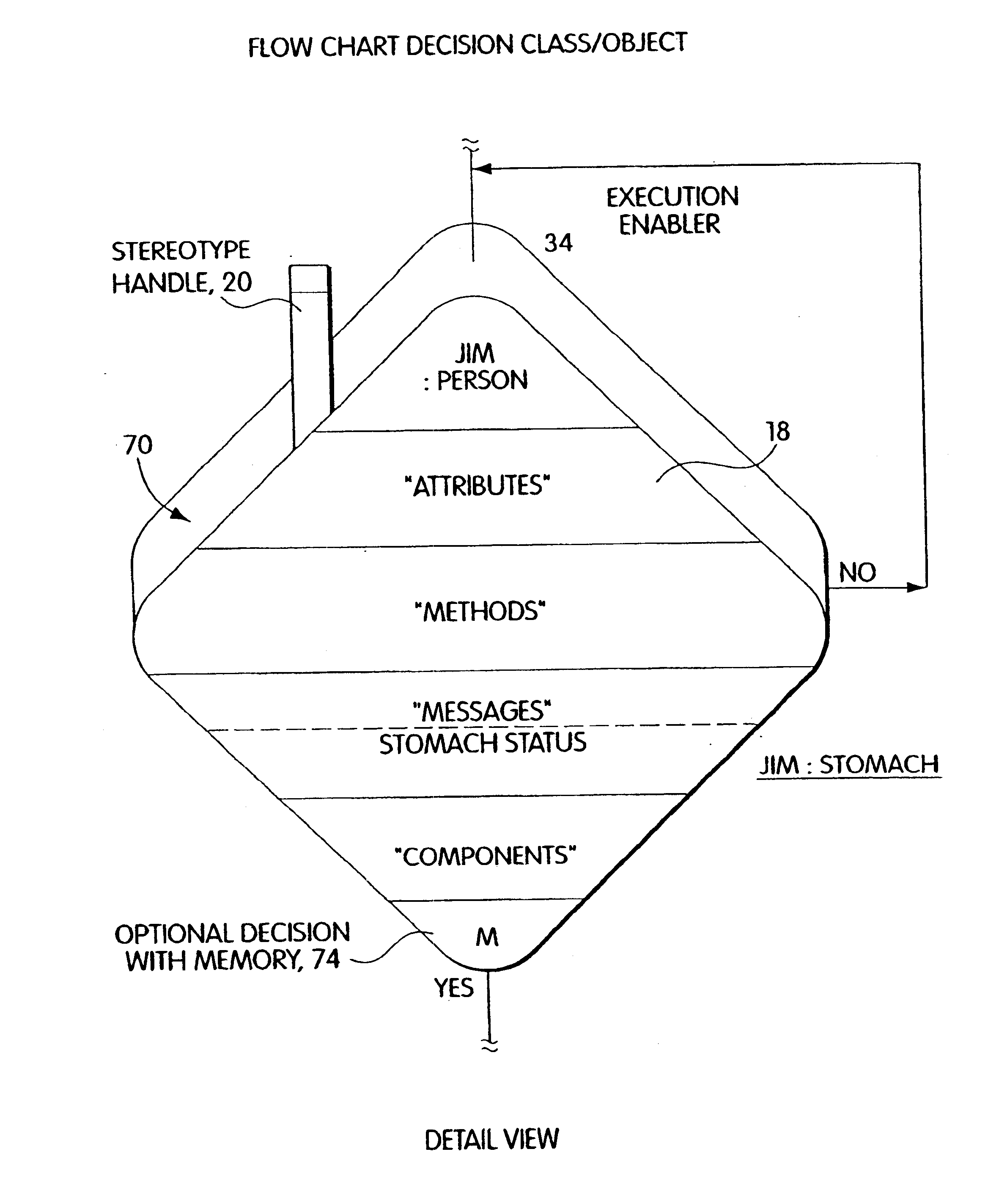 C programming flowchart pdf create a flowchart patent drawing flowcharts in c programming nvjuhfo Images