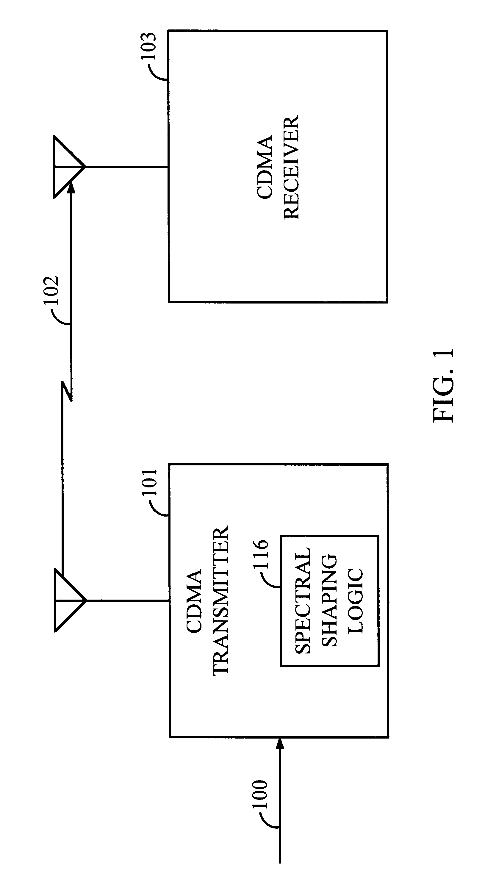 patent us6430169 - spectral shaping a cdma signal