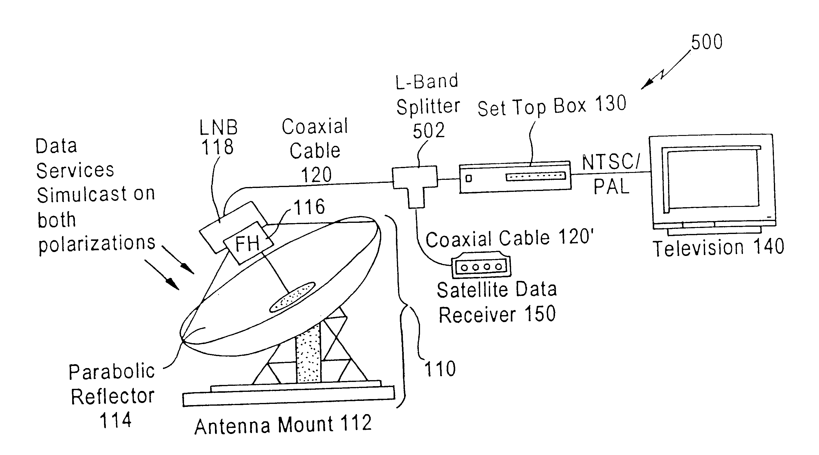 satellite system block diagram the wiring diagram satellite system block diagram vidim wiring diagram block diagram