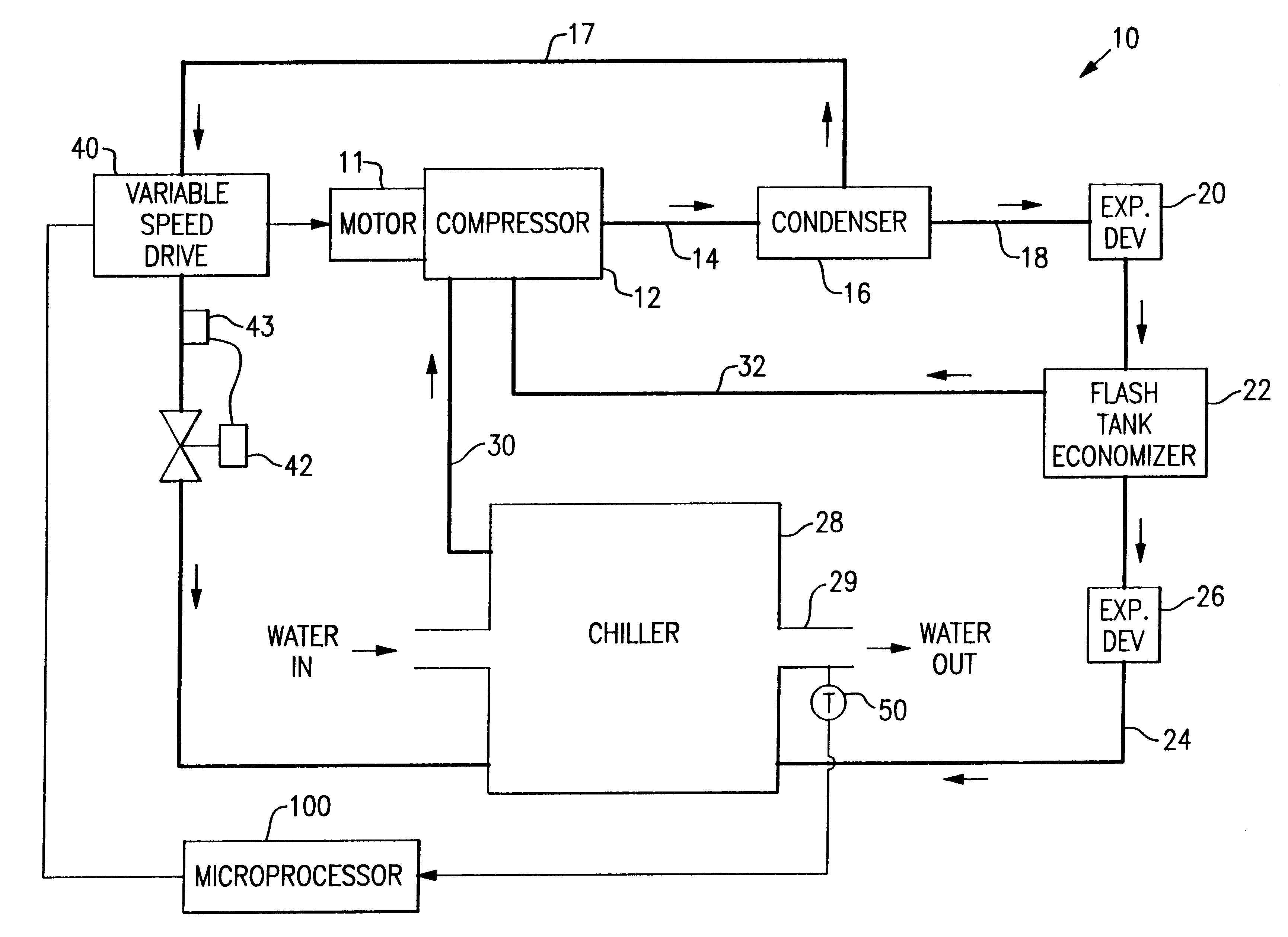 Patent Us6434960 - Variable Speed Drive Chiller System