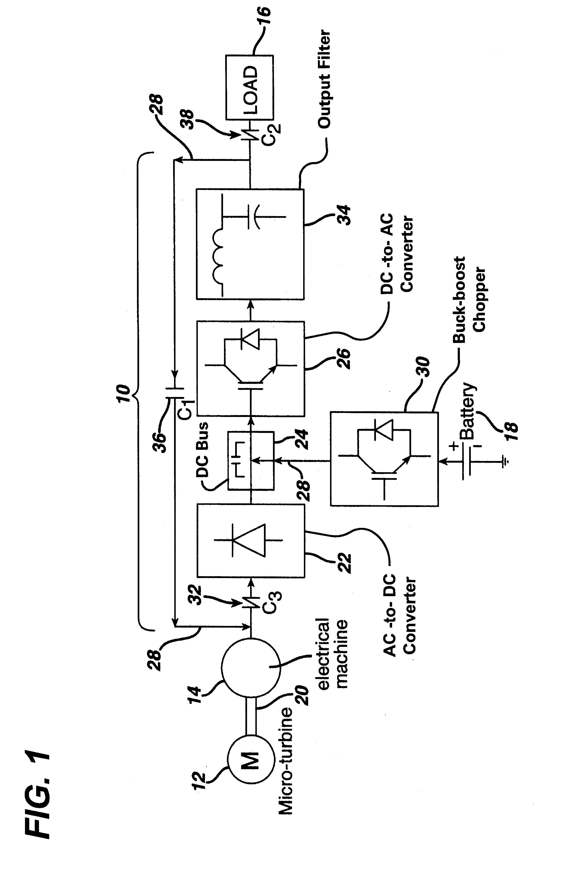 Patent US Starting system and method for a microturbine