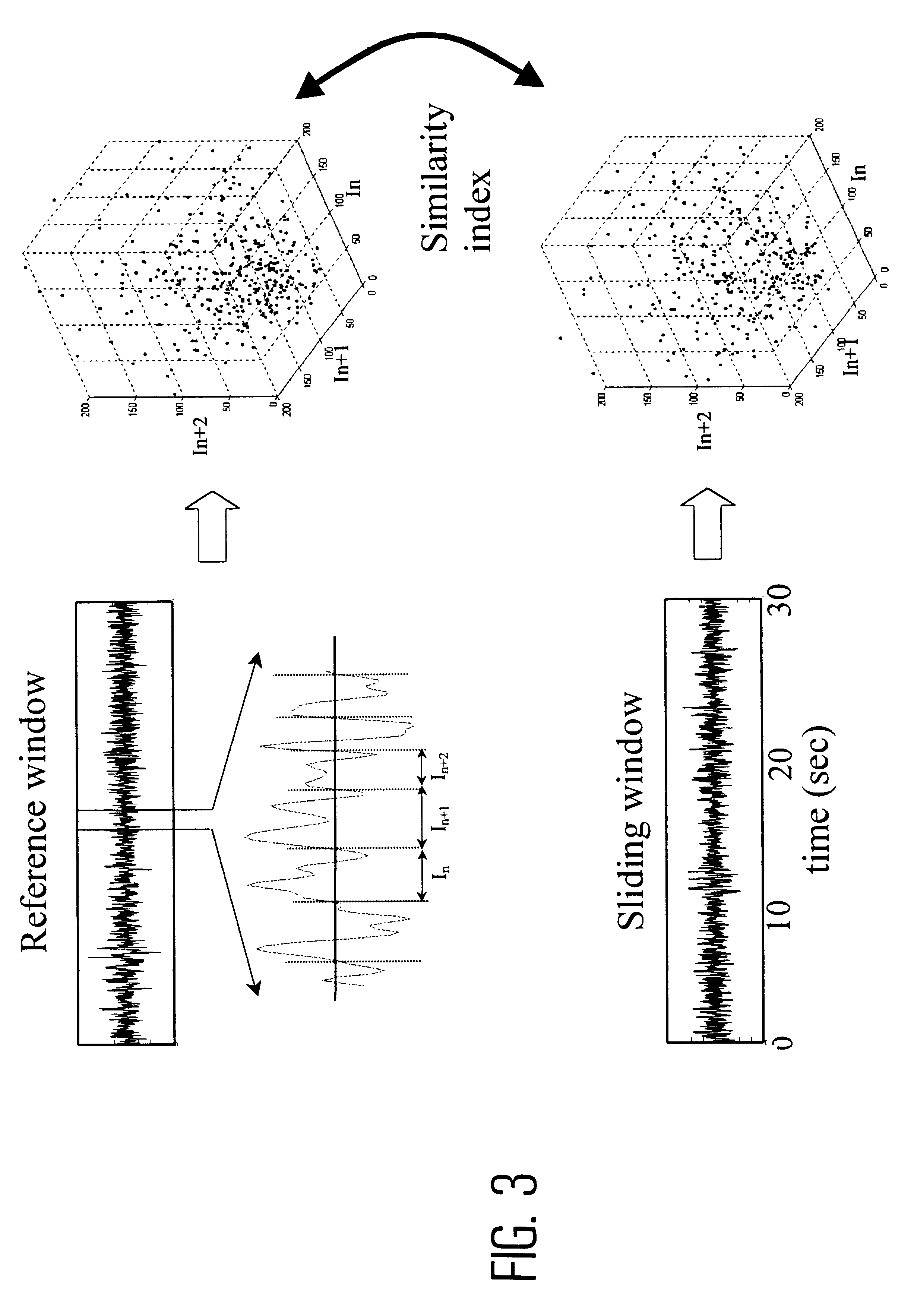 an analysis of electroencephalograms A method for the detection of changes in dynamic properties of brain electrical activity is used to characterize and differentiate between physiological and.