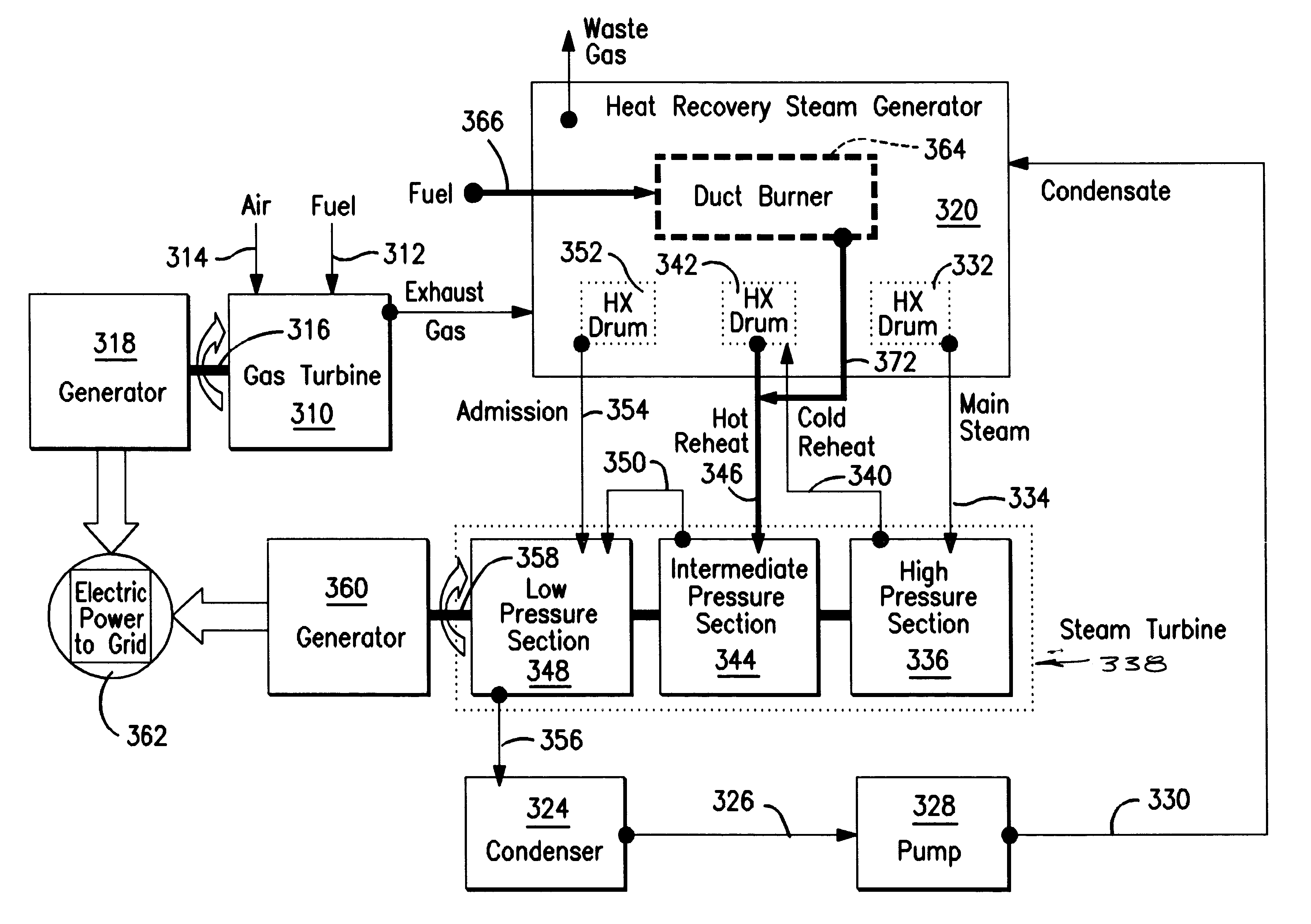 Patent US Optimized steam turbine peaking cycles