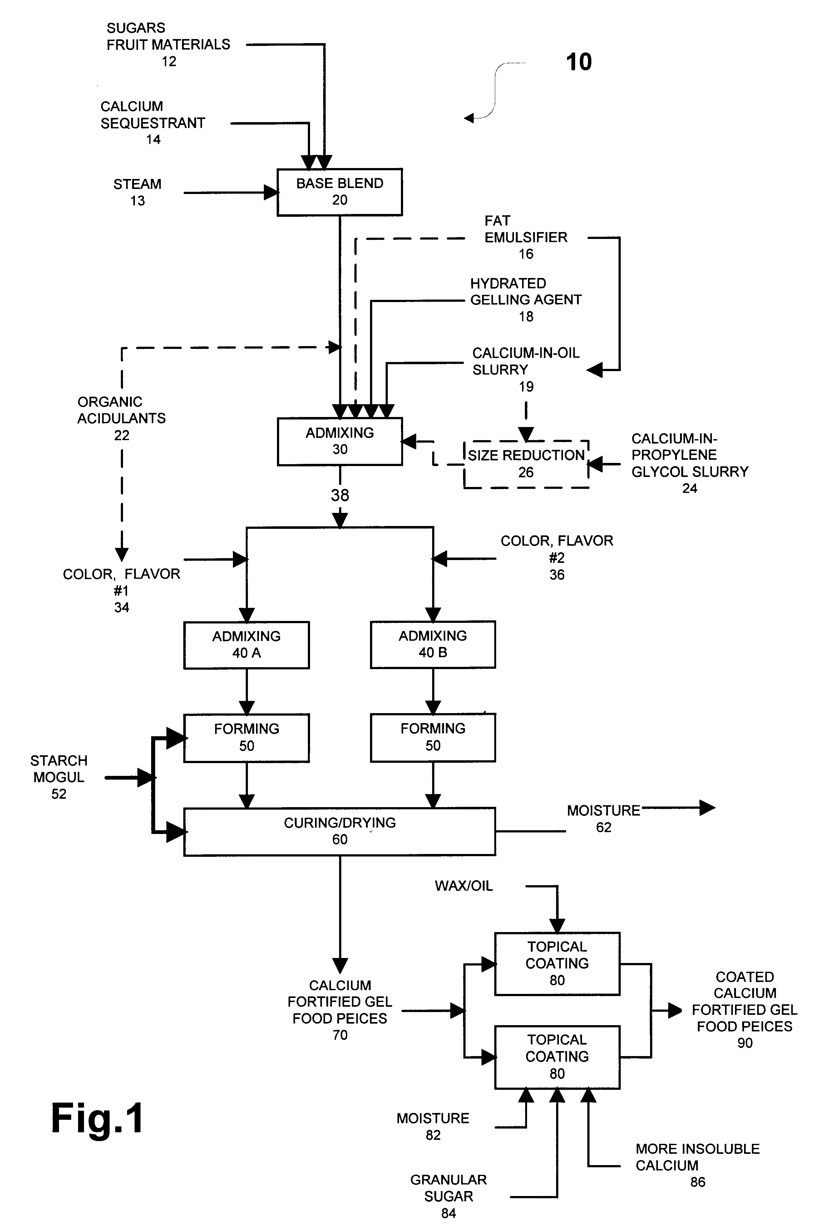 Patent US6444252 - Methods of preparation of gel products ...