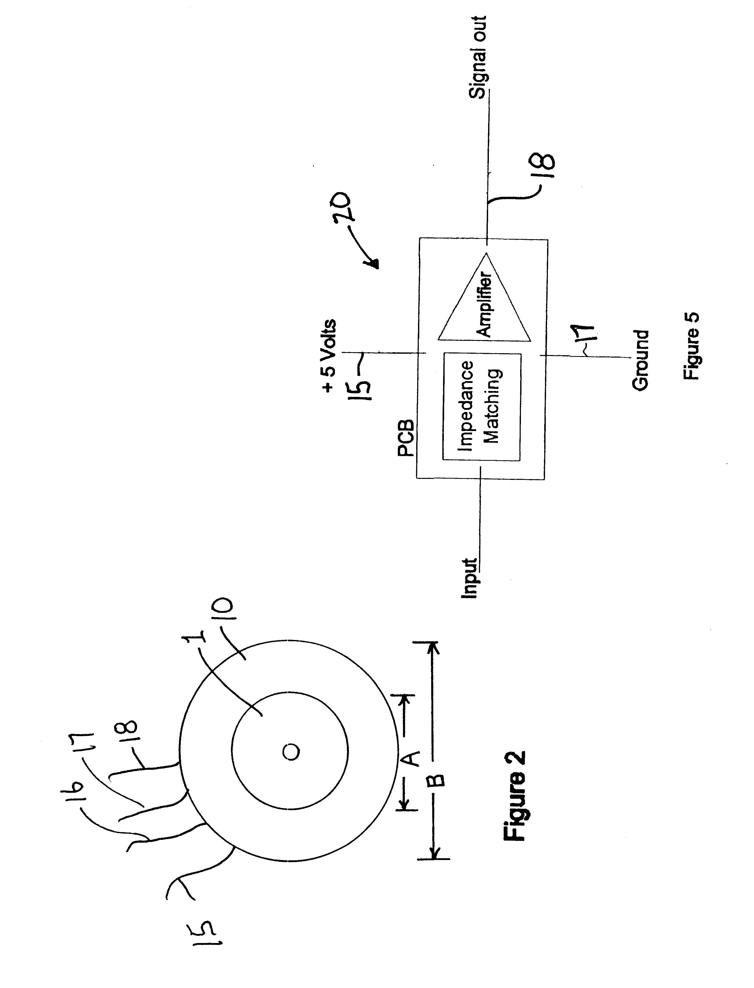 patent us6445940